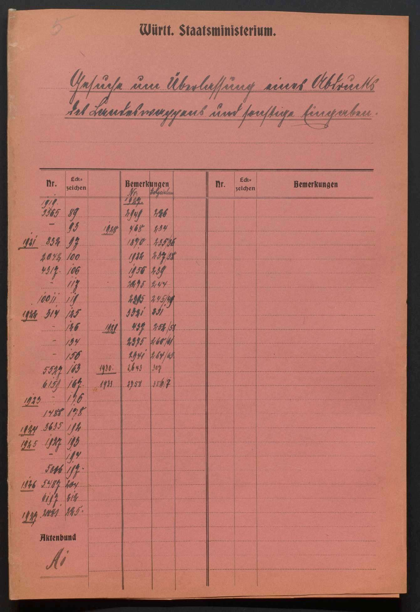 Überlassung von Abbildungen und Beschreibungen des Landeswappens und der Landesfarben (Einzelfälle), Bild 1