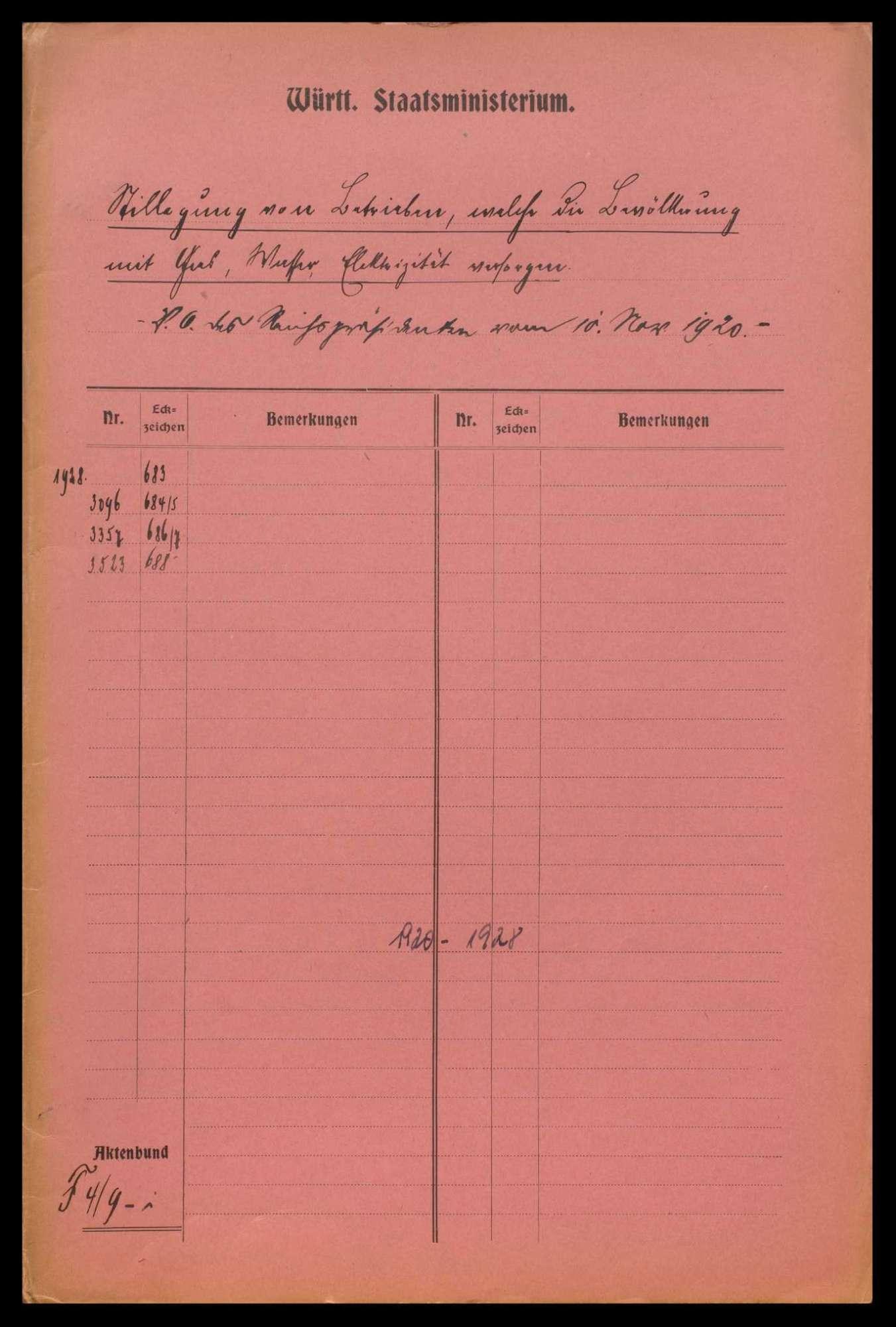 Verordnung des Reichspräsidenten vom 10.10.1920 über die Stillegung von Betrieben, welche die Bevölkerung mit Gas, Wasser und Elektrizität versorgen und Beachtung dieser Bestimmung bei Unruhen und Streiks, Bild 1