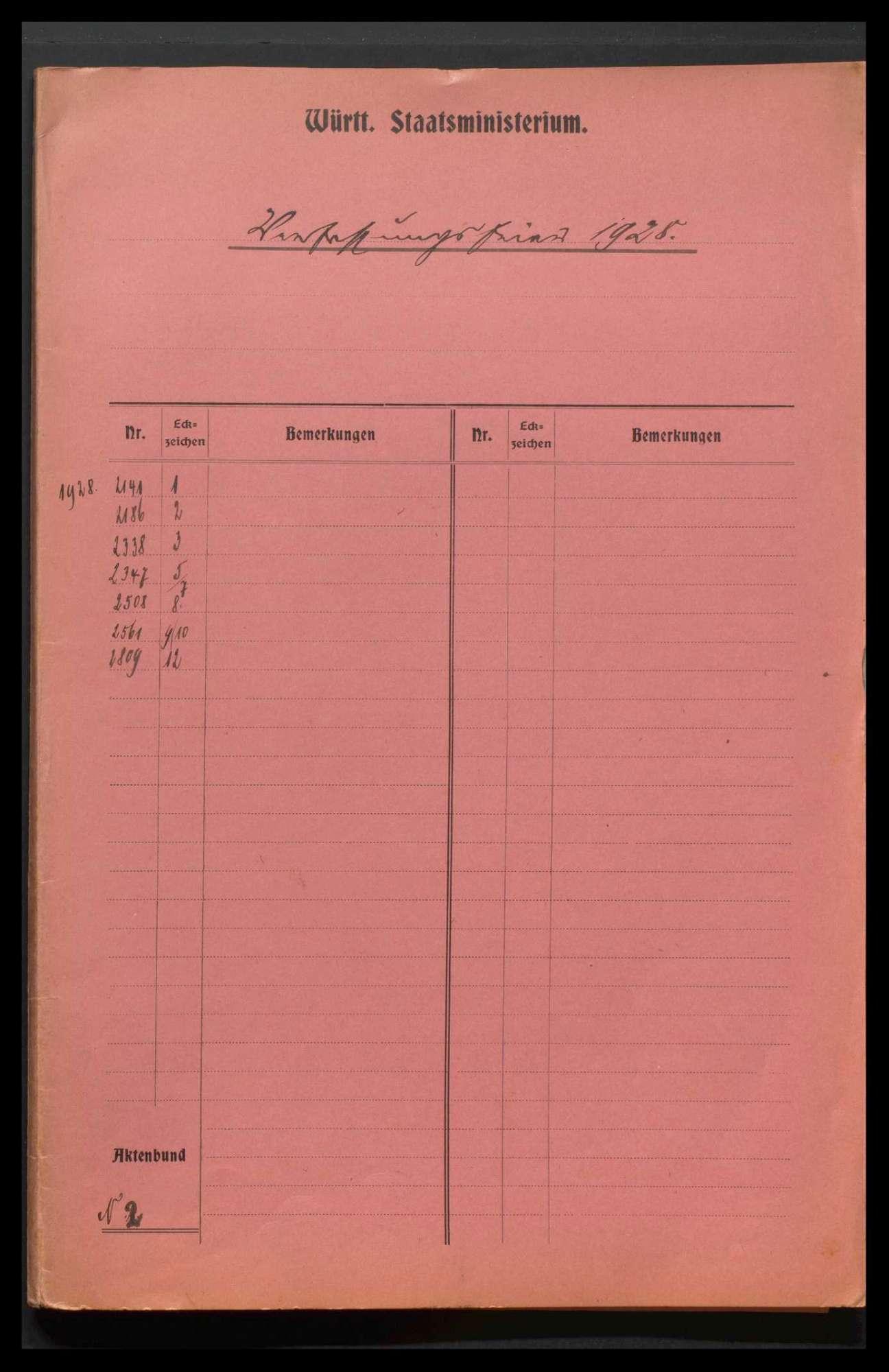 Abhaltung von Feiern zum Verfassungstag 1924-1928, Bild 1