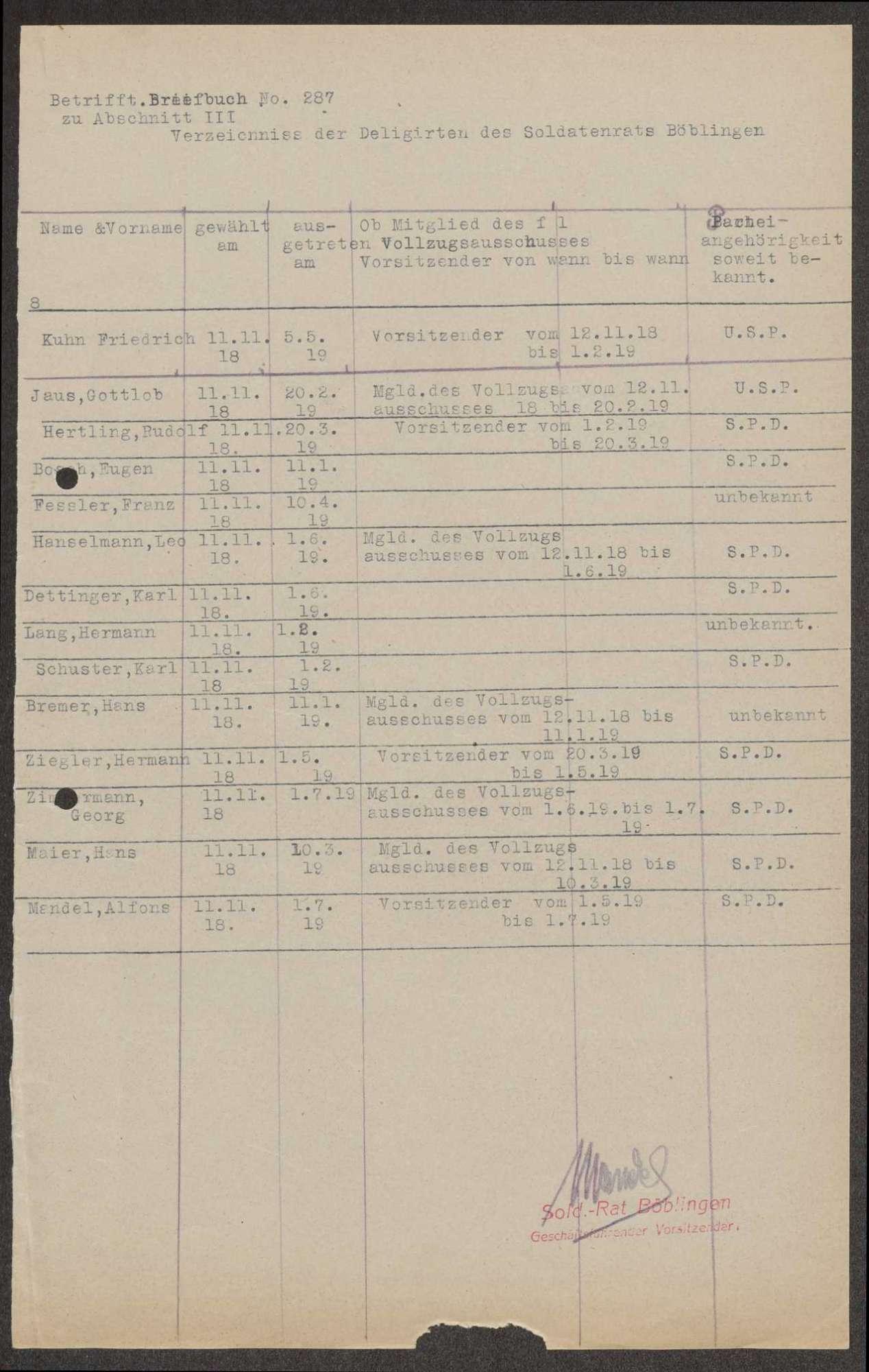 Tätigkeitsbericht des Soldatenrats Böblingen mit Bericht über die Revolution bei der Flieger-Ersatz-Abteilung 10, Bild 1