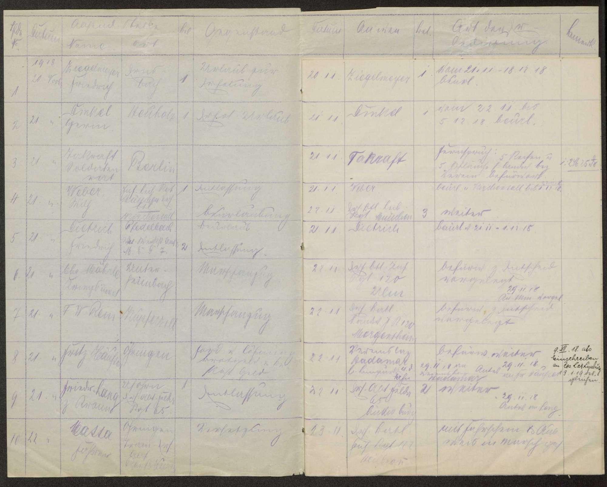 Schriftwechselbuch, Bild 2