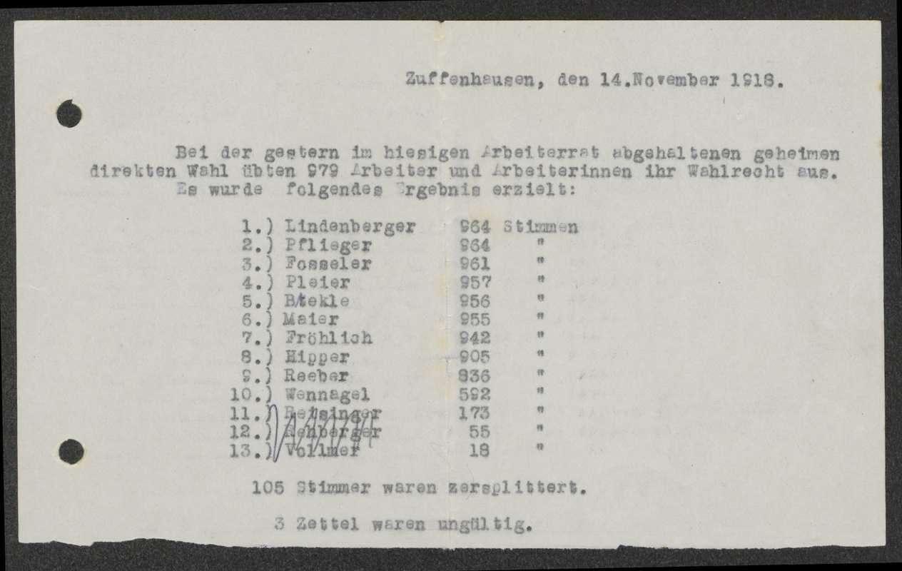 Wahl des Arbeiterrats Zuffenhausen, Bild 1