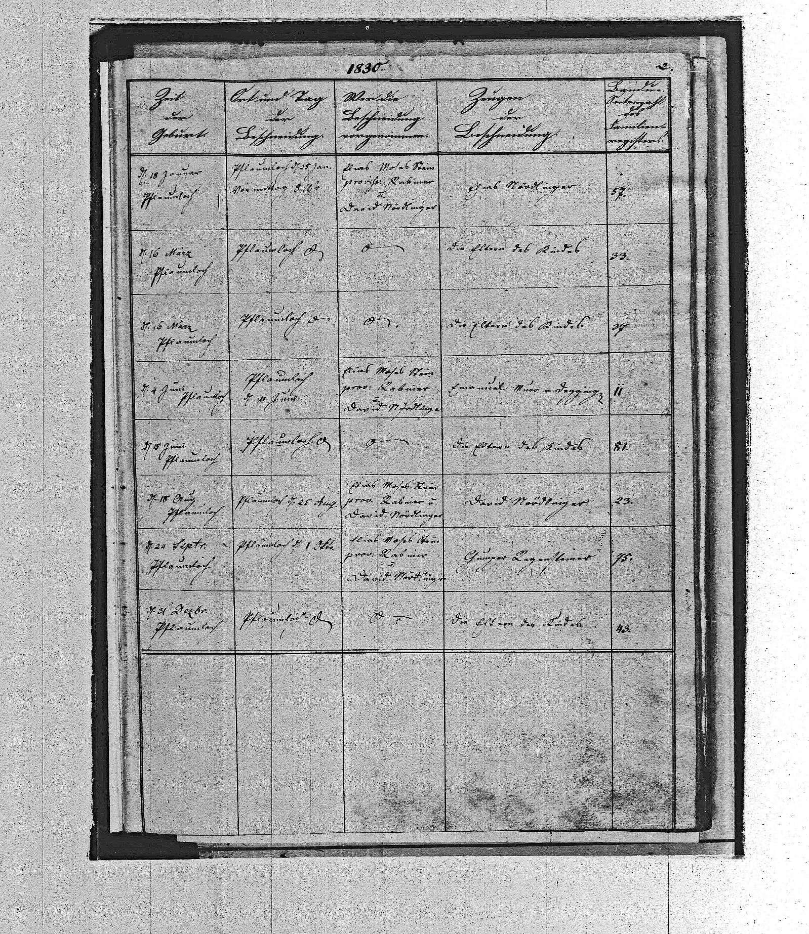 Pflaumloch, Riesbürg, Bild 2