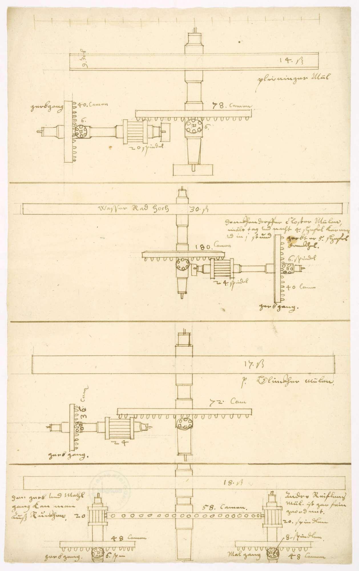 """Mühlräder der Mühlen in Plieningen und Klinkermühle (""""Glinckher mülen""""), im Kloster Denkendorf und der Mühle von Andre Reiflen, Bild 2"""