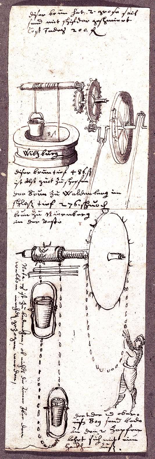 Schöpfbrunnen auf der Wilzburg, Ansichtsskizze, Schöpfbrunnen in Nürnberg, mit Zeichnung eines Mannes, der den Brunnen bedient, und Darstellung der Eimerkette, jeweils mit Erläuterungen und Maßangaben (30 x 9 cm), Bild 1