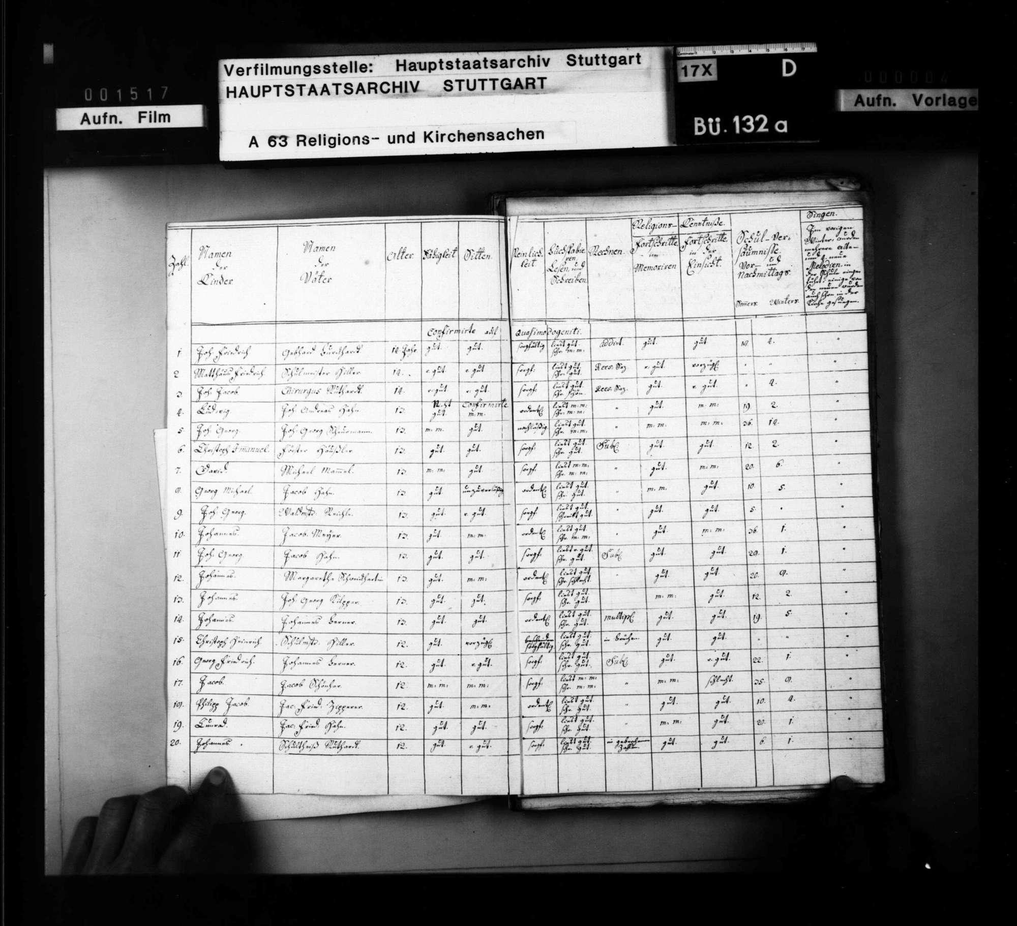 Schulverzeichnisse von Orten des Klosteroberamts Bebenhausen., Bild 3