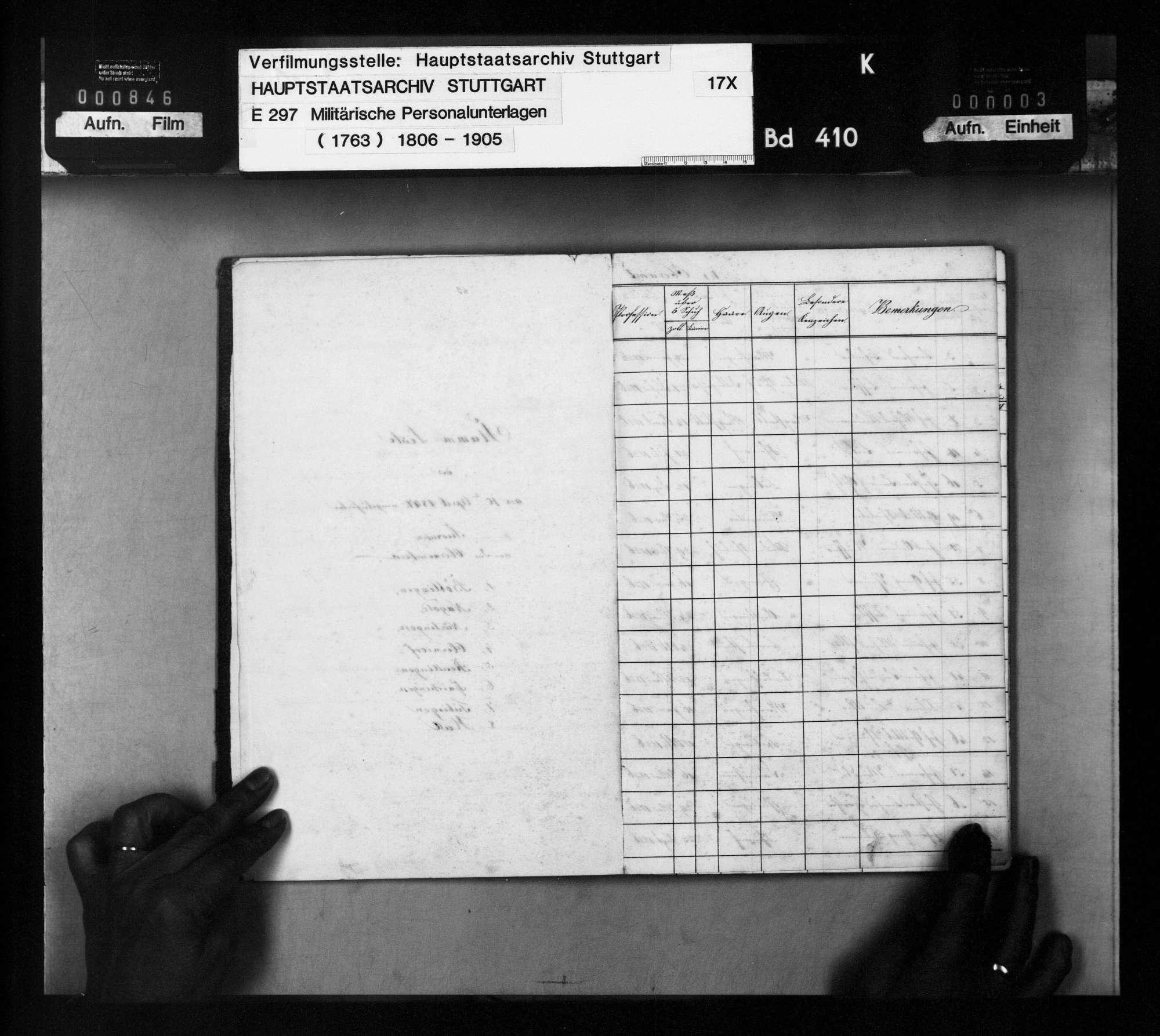 Stammliste der am 10. April 1847 beim 4. Infanterie-Regiment eingelieferten Rekruten, Bild 3