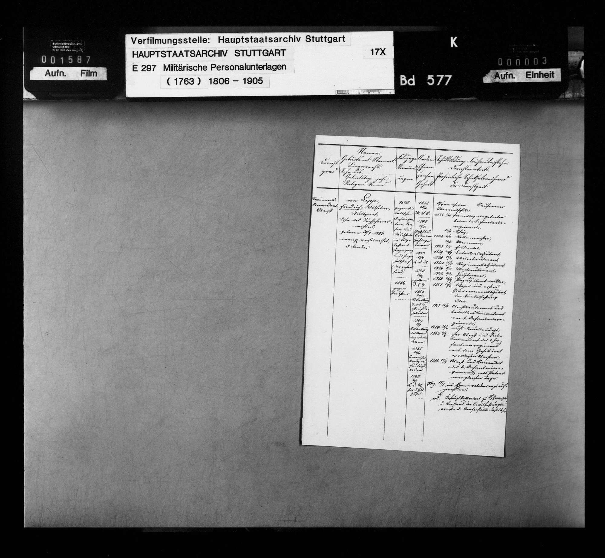 Stammliste des Regimentskommandanten Oberst von Lipp vom Platzstab Hohenasperg, Bild 2