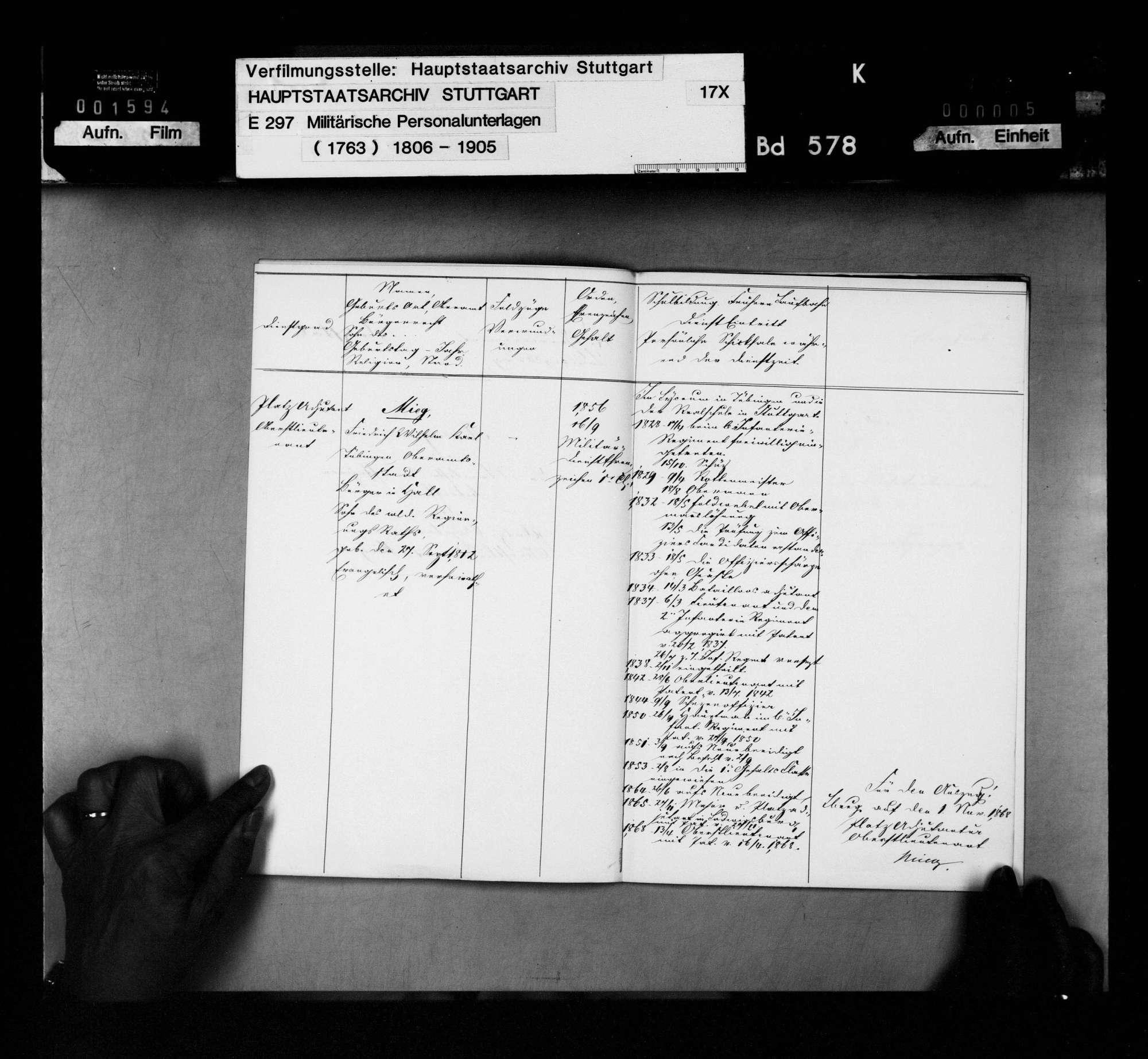 Nationallisten der Platzadjutanten Oberstleutnant Mieg, Garnisonsauditoren Ebensperger und von Wallbrunn des Gouvernements Ludwigsburg Platzstab, Bild 3