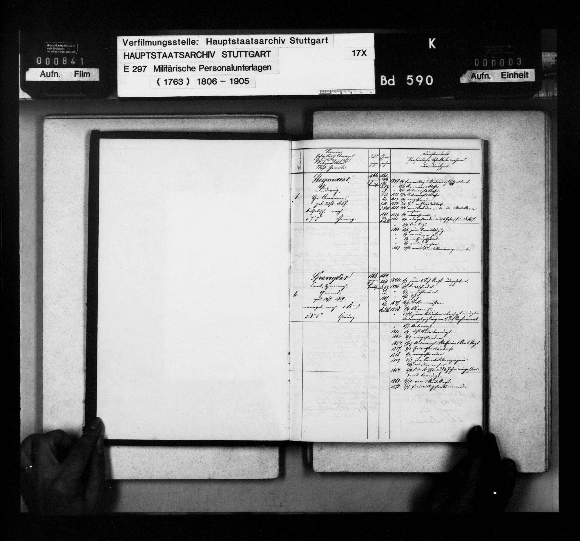 Nationalbuch der Garnisons-Sanitätsabteilung Ludwigsburg für die Aushebungsklassen der Jahrgänge 1858 - 1869, Bild 2