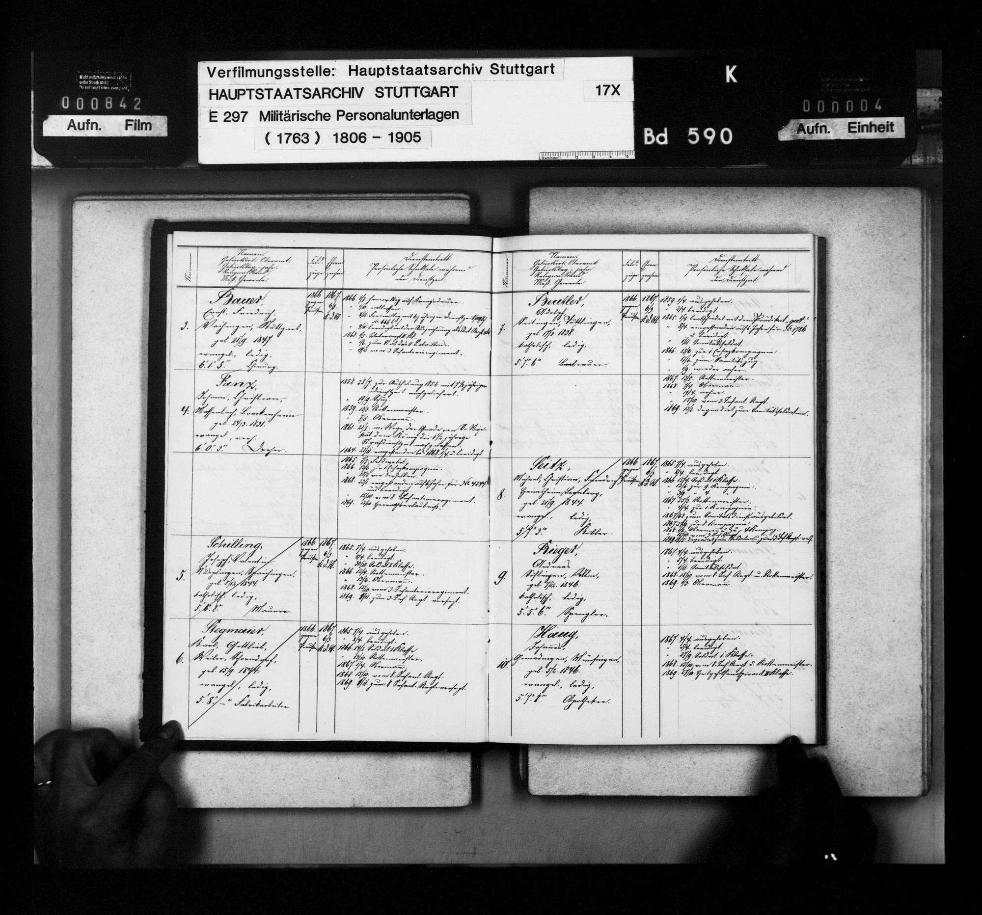 Nationalbuch der Garnisons-Sanitätsabteilung Ludwigsburg für die Aushebungsklassen der Jahrgänge 1858 - 1869, Bild 3