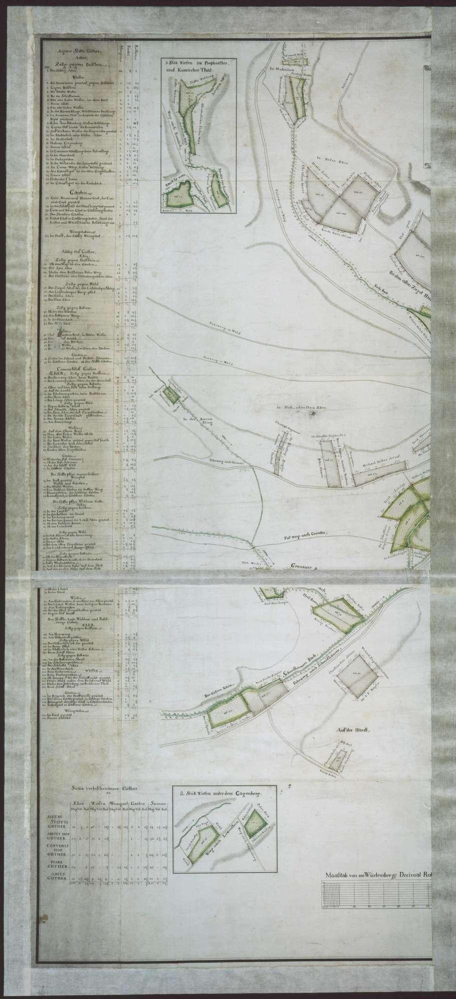 Grundriss über des freyadelichen Stiffts Oberstenfeld in dasigem Ort ...