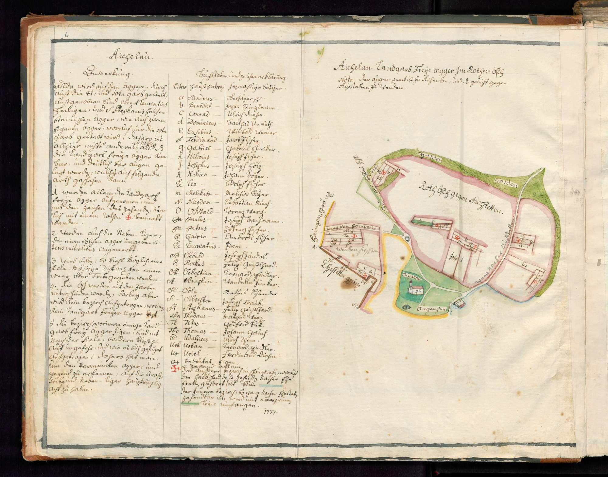 Zwiefalten, Orte des Klosterterritoriums, Aichelau, Bild 1