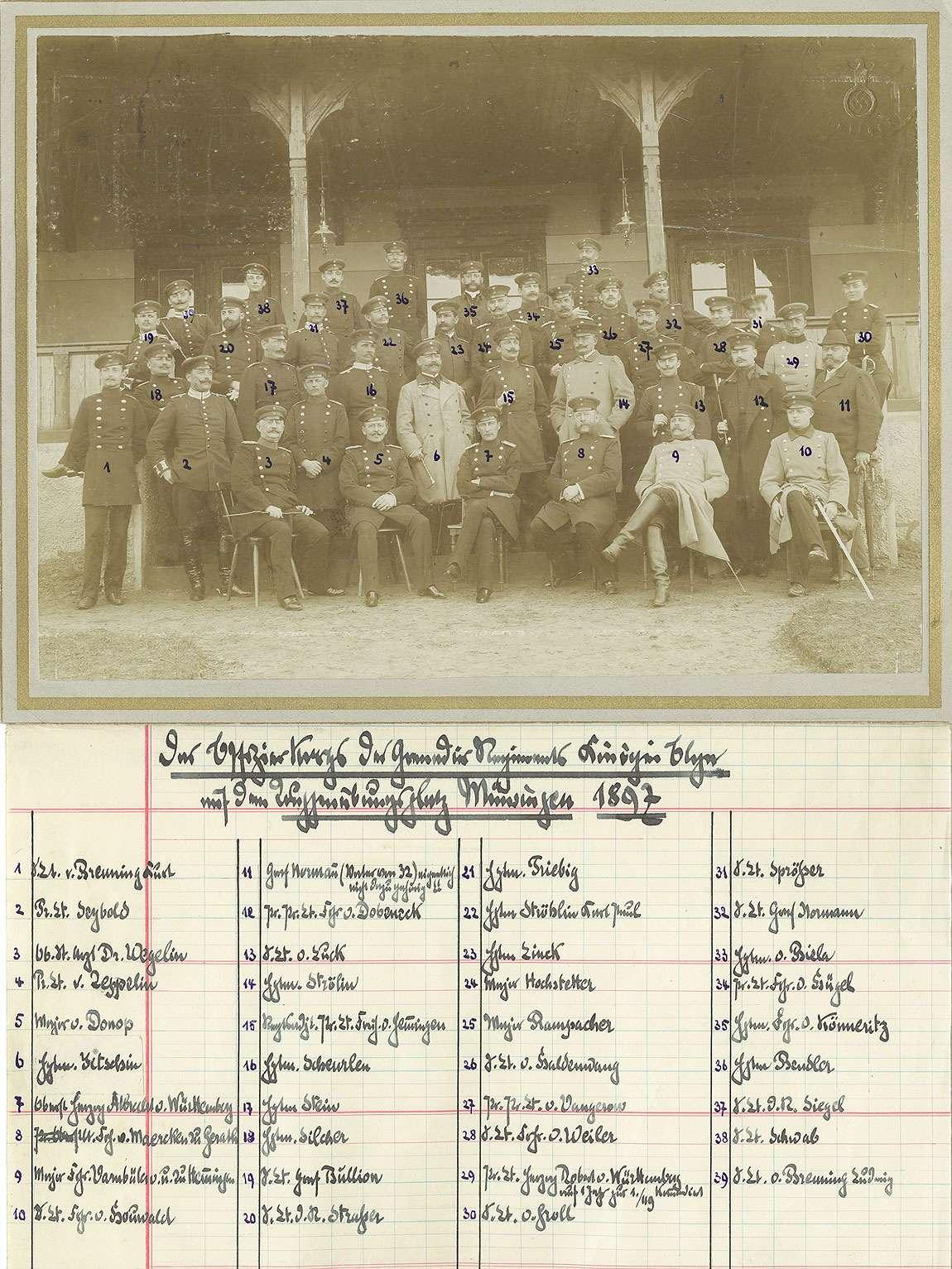 Offizierskorps des Regiments, neununddreissig Offiziere in Uniform mit Mütze (unter ihnen ein Zivilist), stehend oder sitzend, auf dem Truppenübungsplatz Münsingen, Bild 1