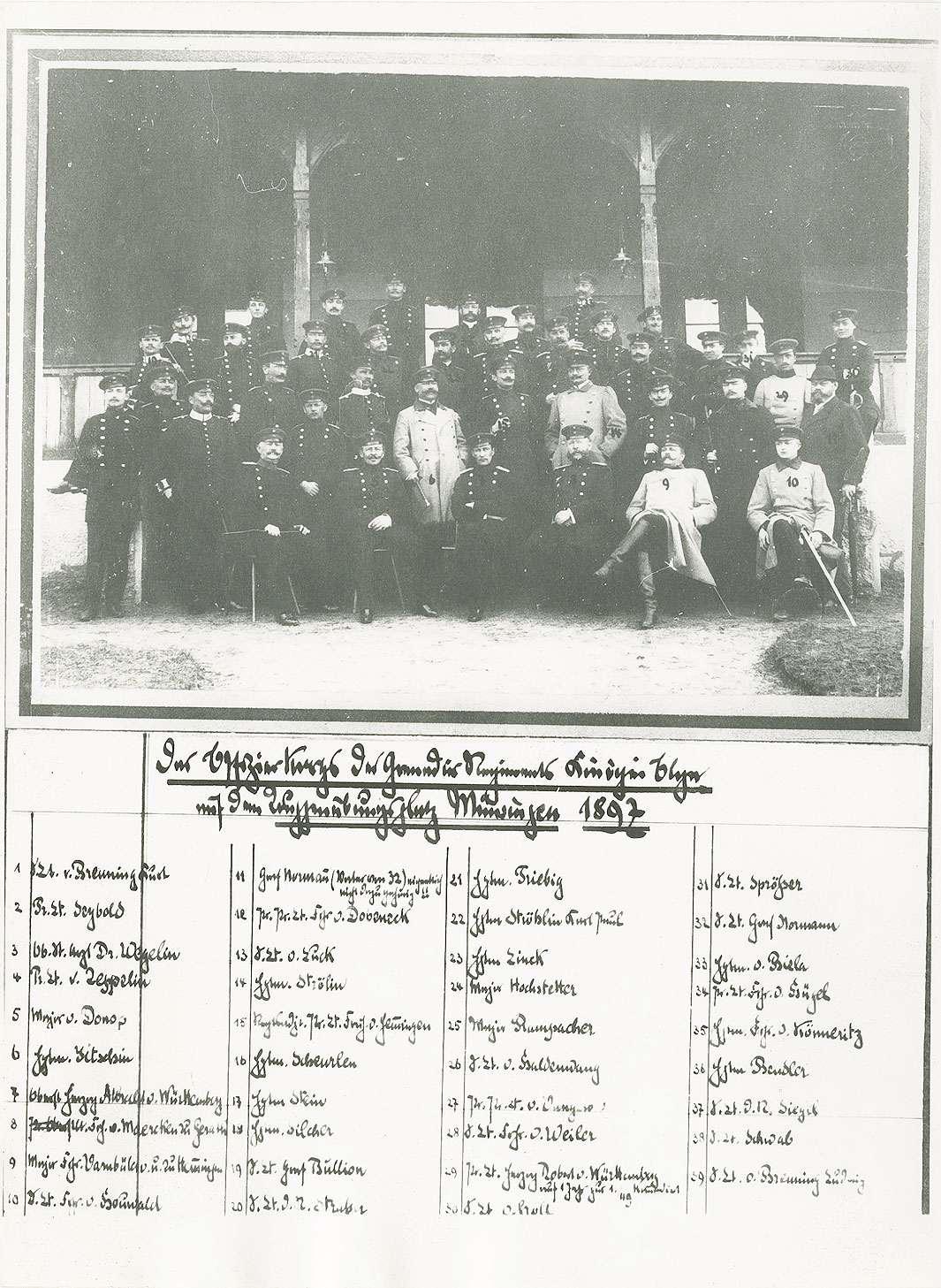 Offizierskorps des Regiments, neununddreissig Offiziere in Uniform mit Mütze (unter ihnen ein Zivilist), stehend oder sitzend, auf dem Truppenübungsplatz Münsingen, Bild 2