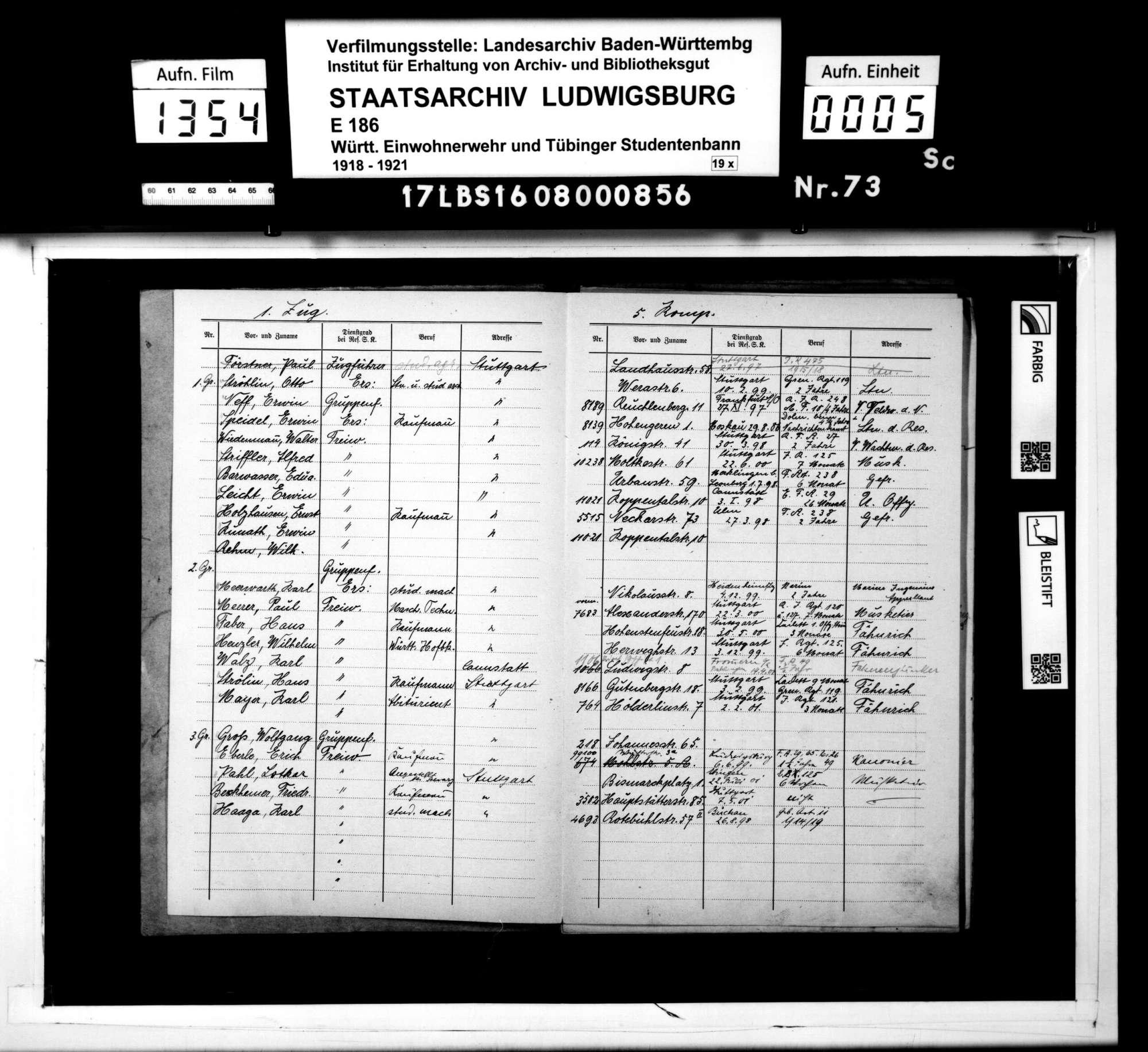 Kompanie-Liste der 5. Reserve-Sicherheits-Kompanie (Kompanieführer Keinert), Bild 2