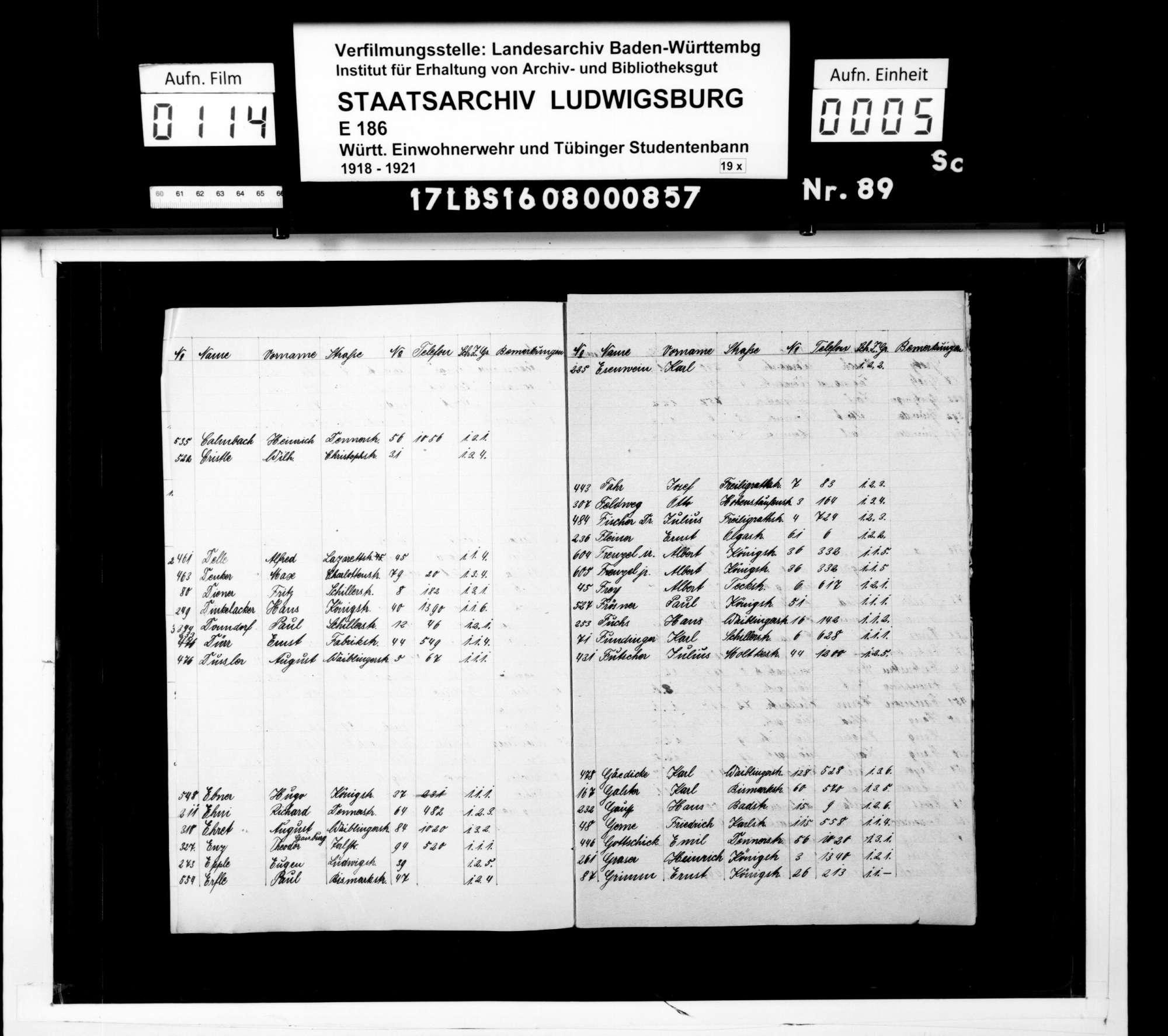 Bann Cannstatt/Schar 1: Namensliste, Bild 3
