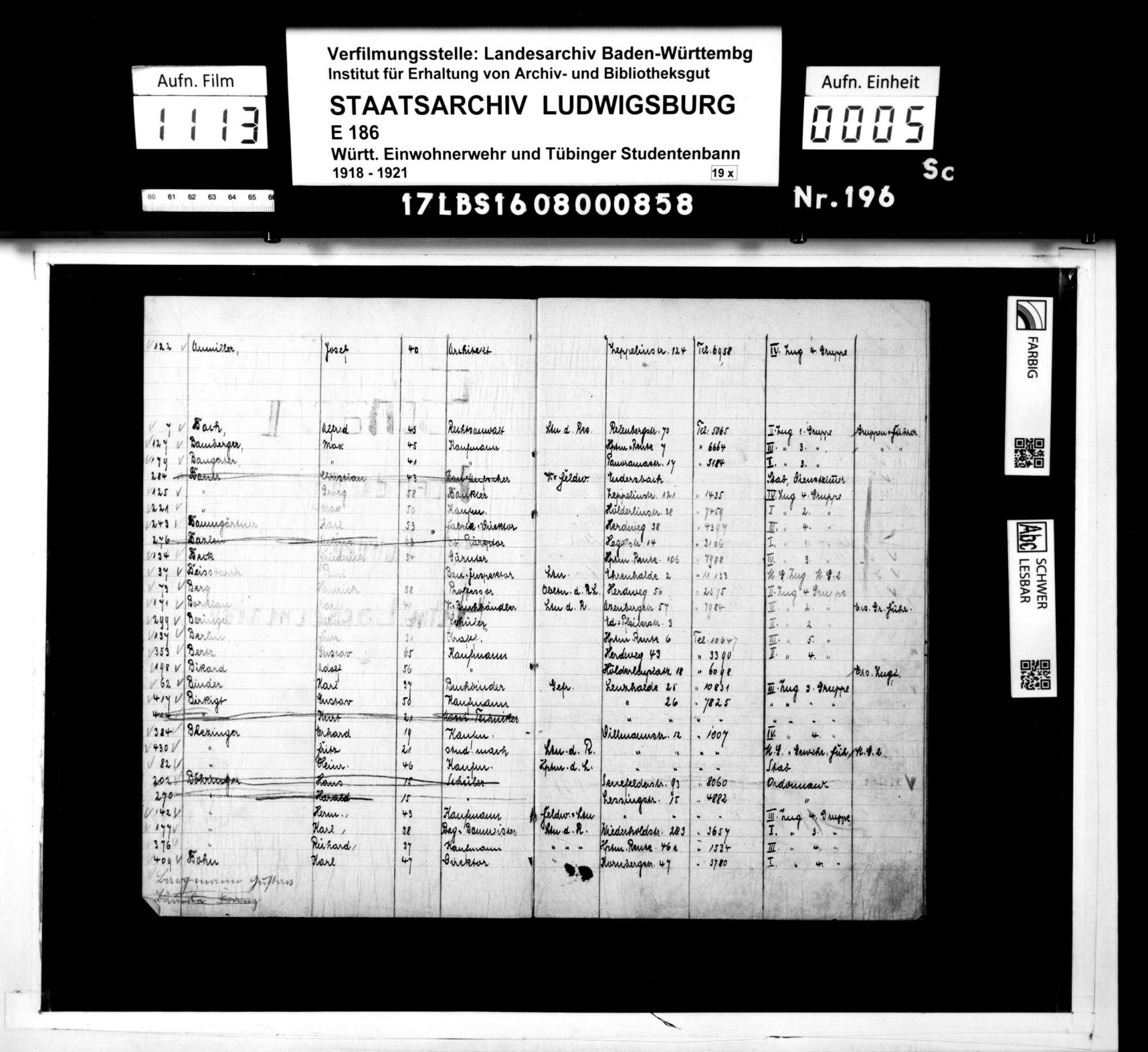 Bann 7/Schar 1 (Herdweg) (Major Lachenmaier): Namensliste, Bild 3