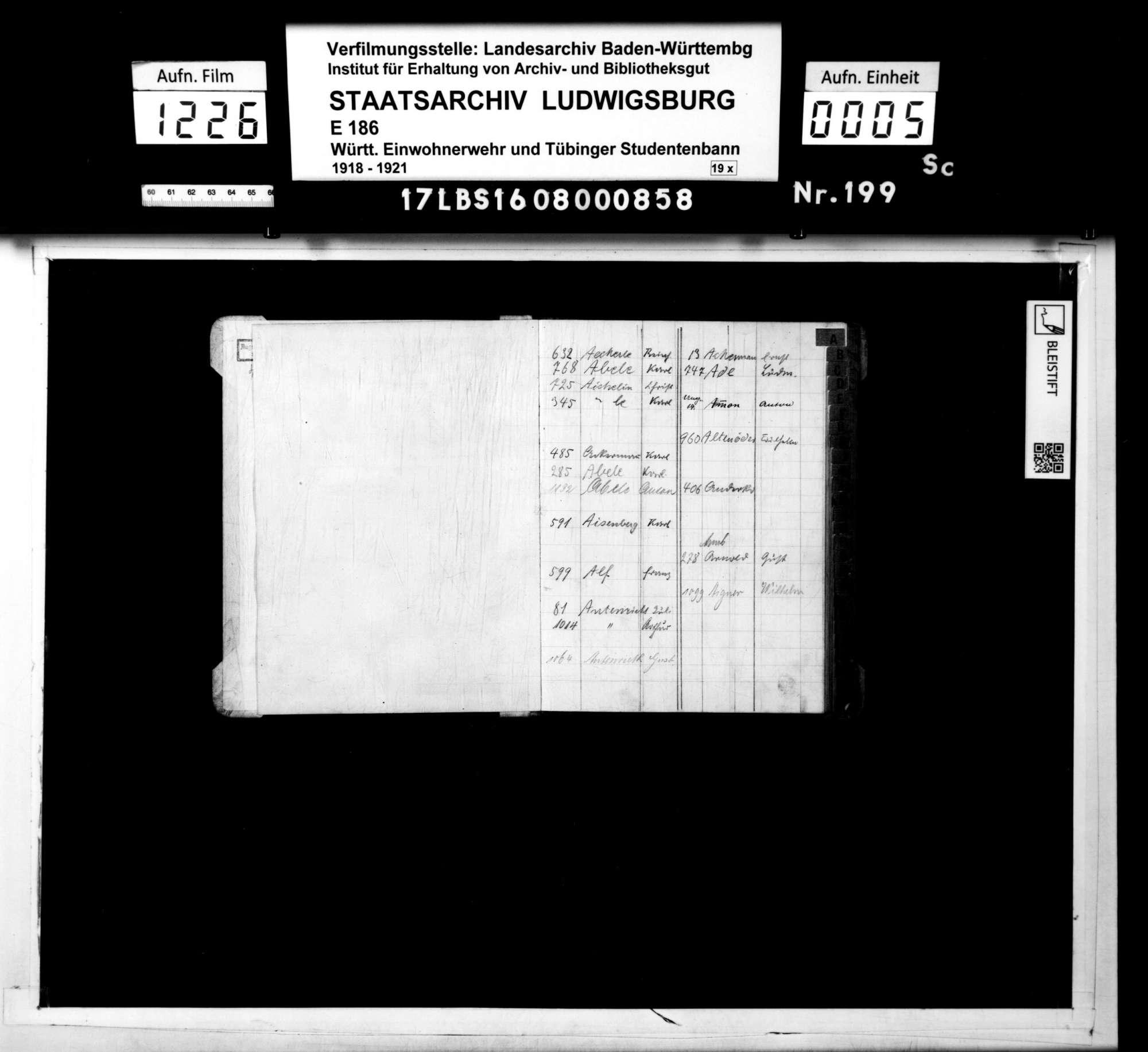 Alphabetisches Register für das 2. Aufgebot, Bild 3