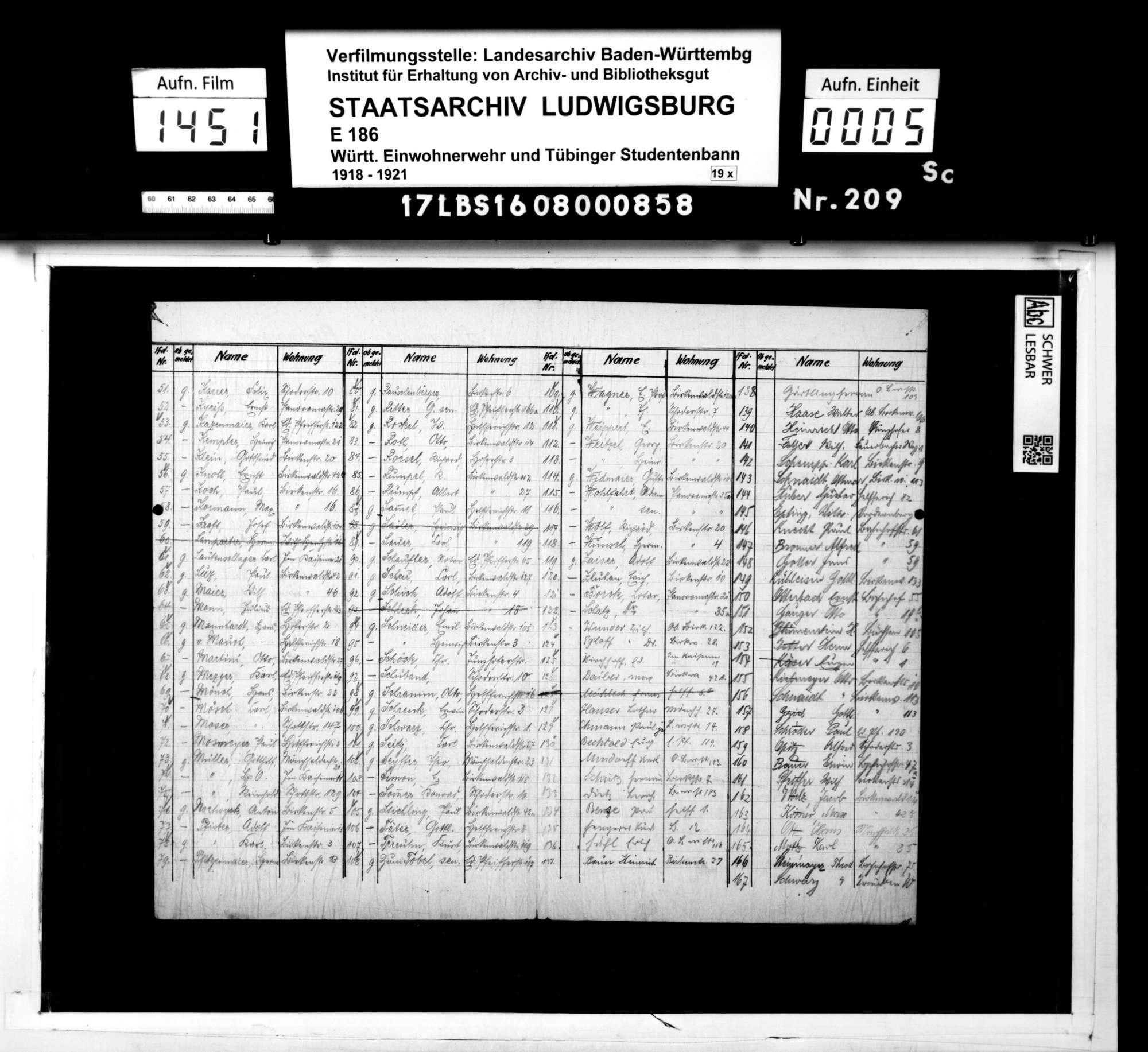 Bann 7/Schar 2 (Birkenwald): Namenslisten mit Materialausgabequittungen, Bild 3