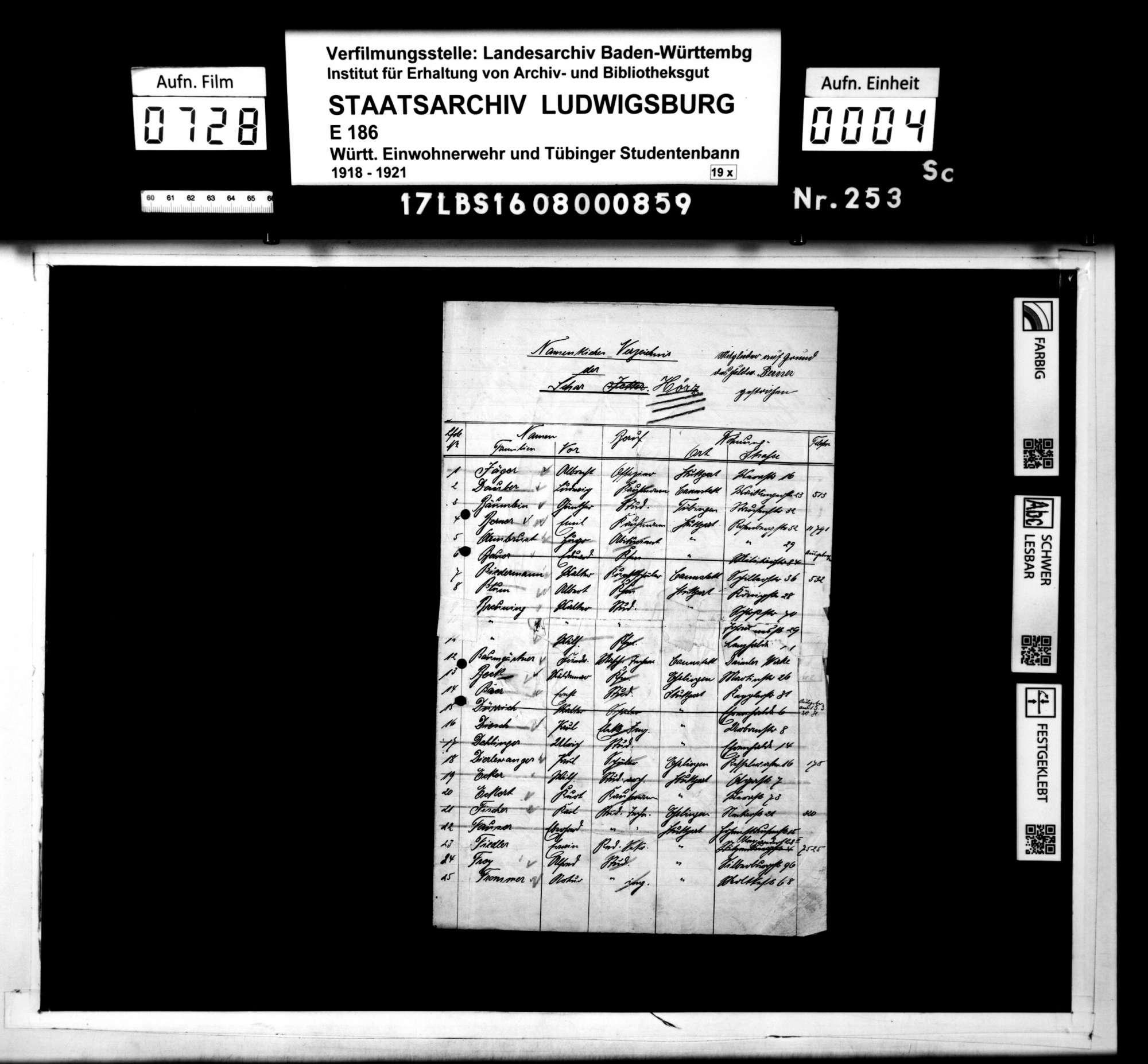 Bann 2/Schar Jetter/Hörz: Namenslisten und Schriftverkehr, Reserve-Sicherheits-Kompanie Jetter (Degerloch), Bild 2