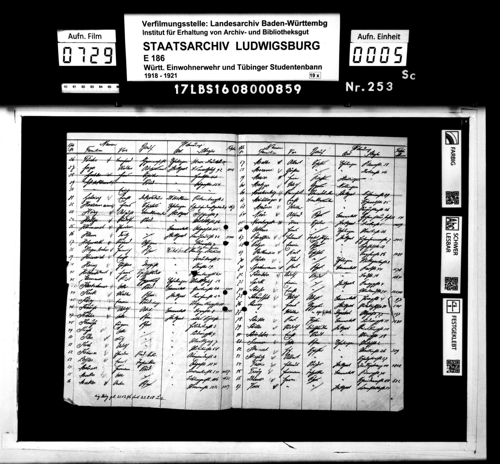 Bann 2/Schar Jetter/Hörz: Namenslisten und Schriftverkehr, Reserve-Sicherheits-Kompanie Jetter (Degerloch), Bild 3