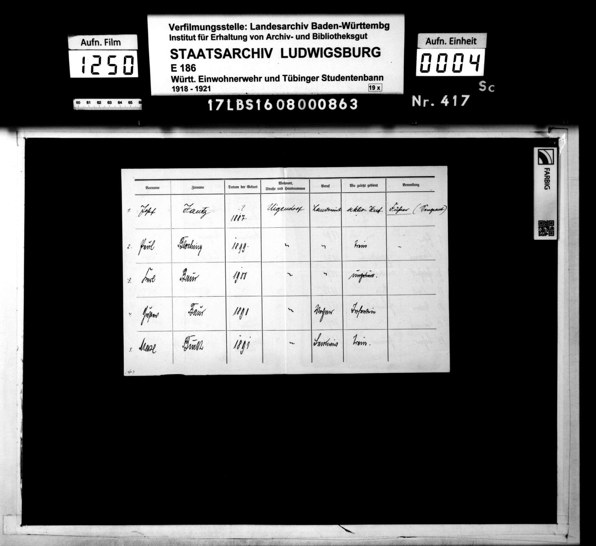 Namenslisten des 1. und 2. Aufgebots in einzelnen Gemeinden des Unterbezirks Riedlingen, Bild 2