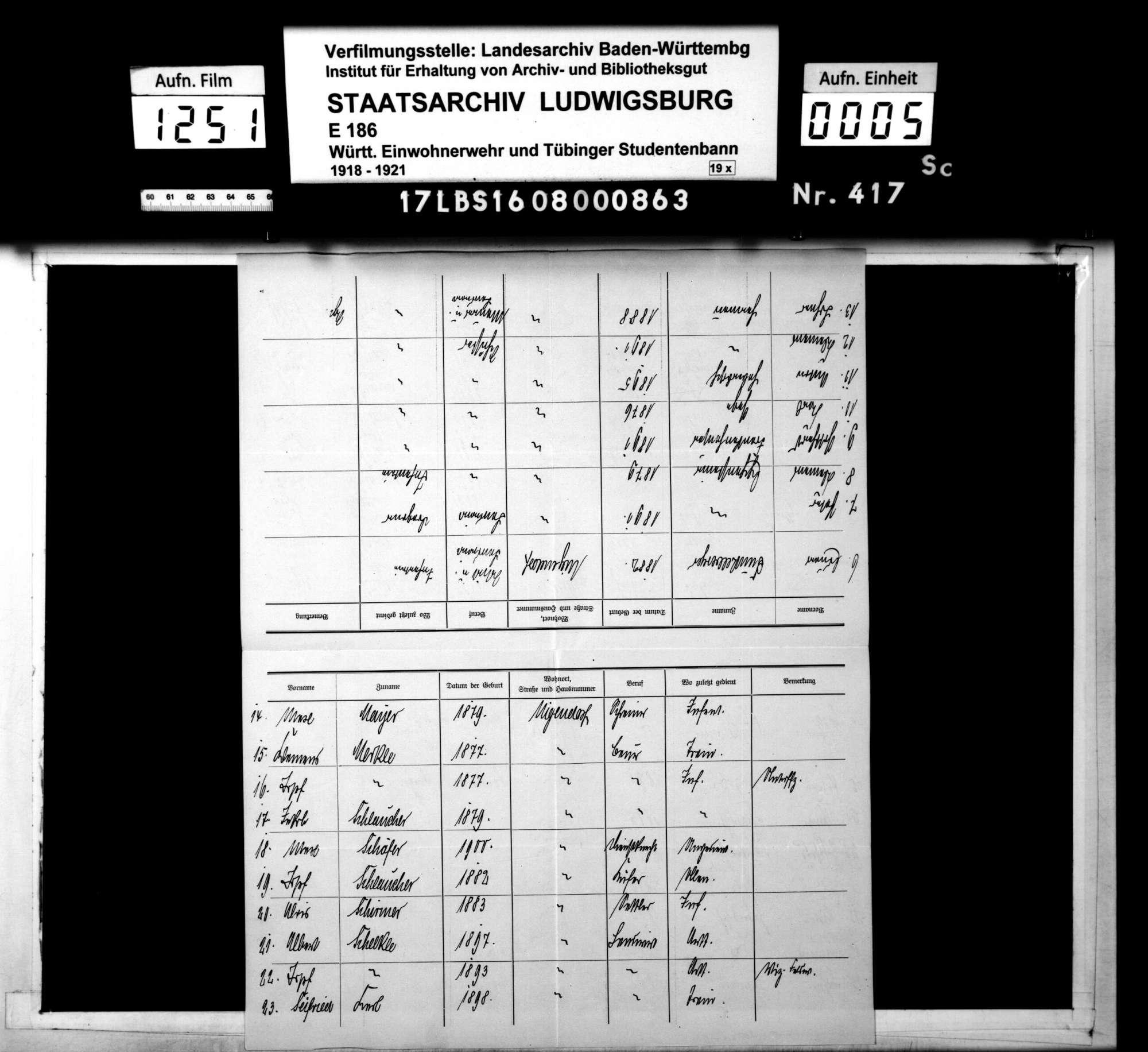 Namenslisten des 1. und 2. Aufgebots in einzelnen Gemeinden des Unterbezirks Riedlingen, Bild 3