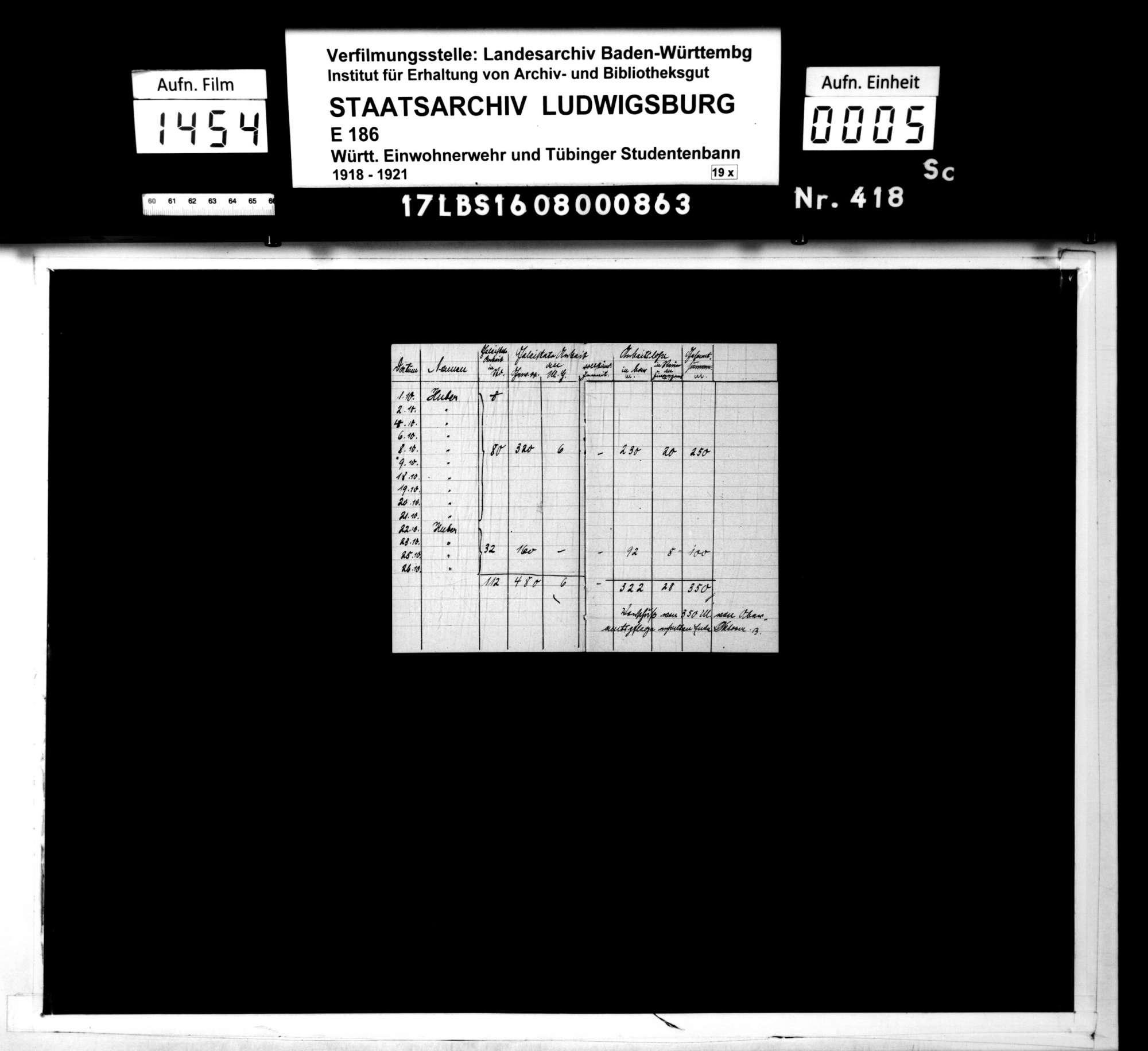 Kontrollbuch der Freiwilligen für Kammerarbeiten, Bild 3