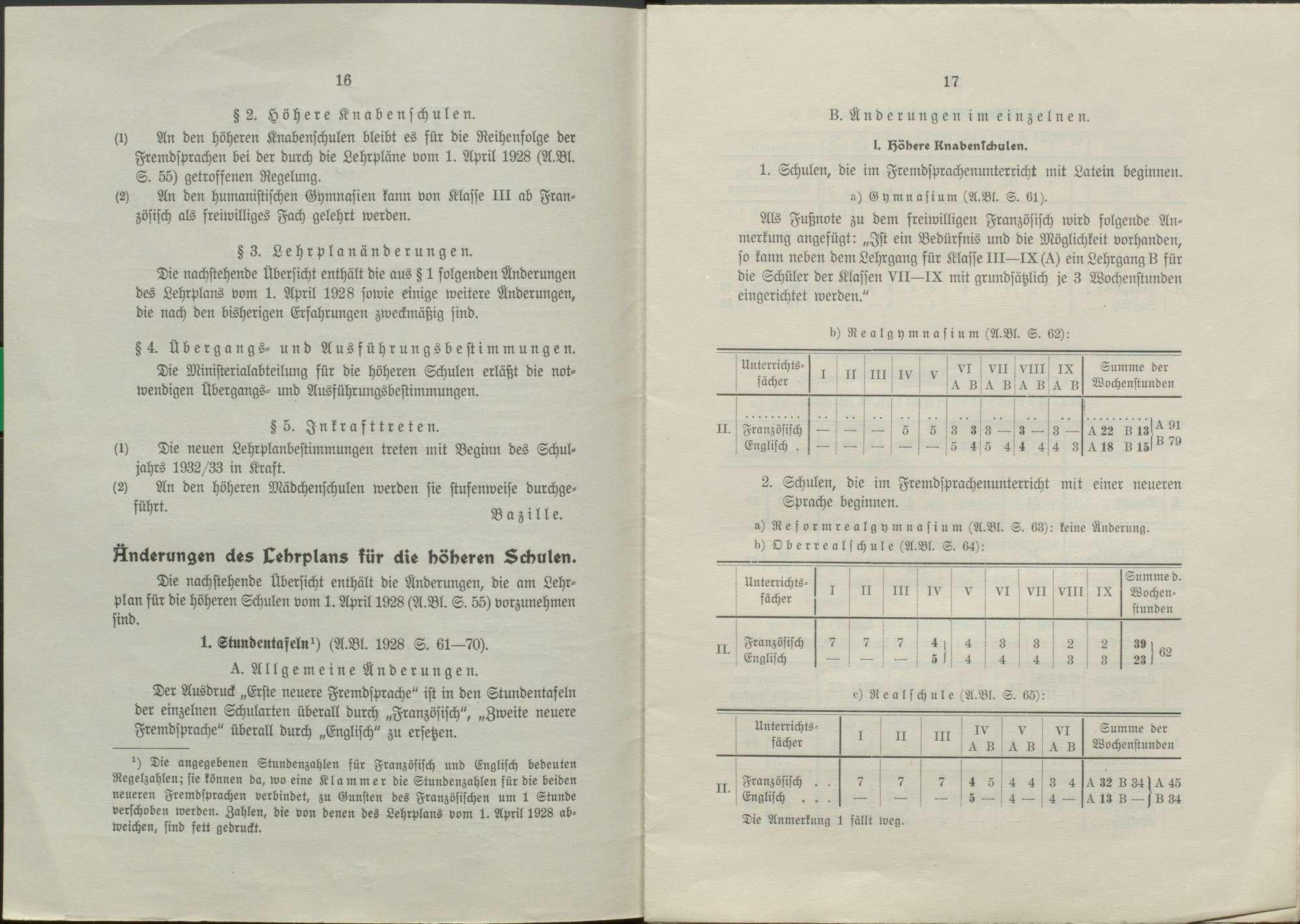 Lehrplan und Lehrplanreform an den höheren Schulen, Bild 3