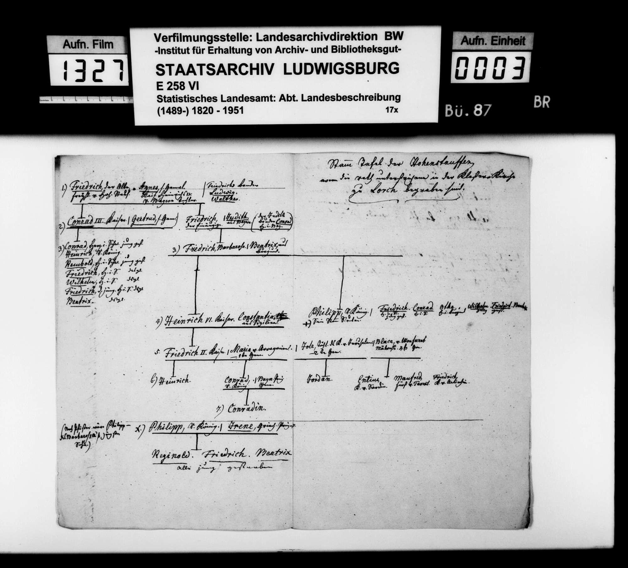 Verschiedenes Material [des Kupferstechers August Seyffer] zu den württembergischen Altertümern, Bild 2