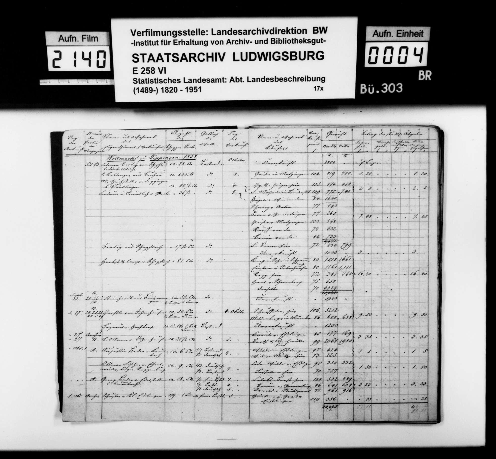 Tabellen, Berechnungen, Notizen und Fließtexte des Trigonometers Diezel [in der Kanzlei des STBs] zum Wollhandel in Württemberg, Bild 3