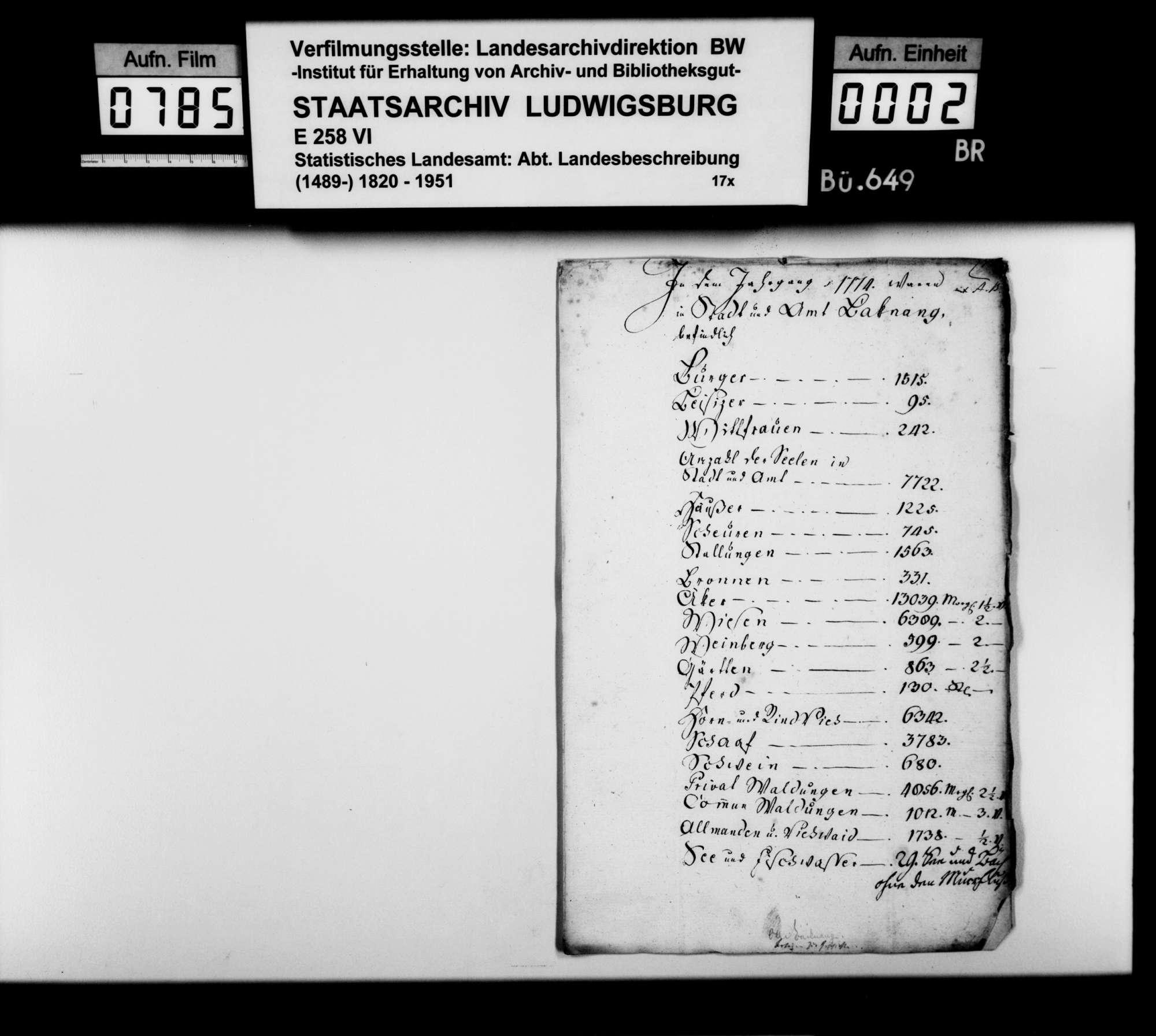Erhebung zur Bevölkerungs- und Wirtschaftsstatistik in Stadt und Amt Backnang 1769 und 1774, Bild 1