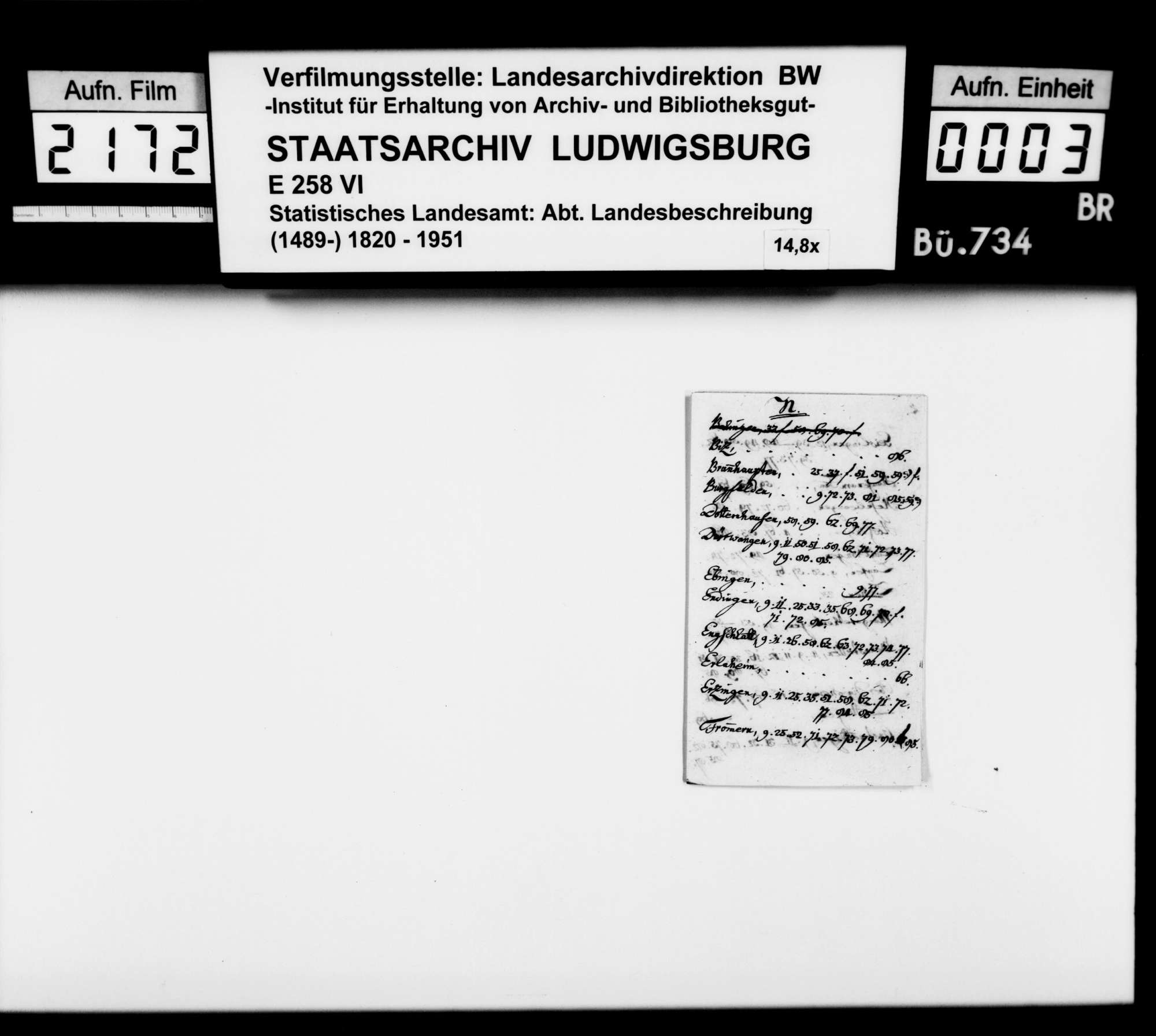Amts- und Intelligenzblatt für den Oberamtsbezirk Balingen, Nr. 19, 21, 23 und 24 vom 5.-22. März 1864 sowie abschriftlich Nr. 25: Der große Stadtbrand in Balingen 1809, Bild 2
