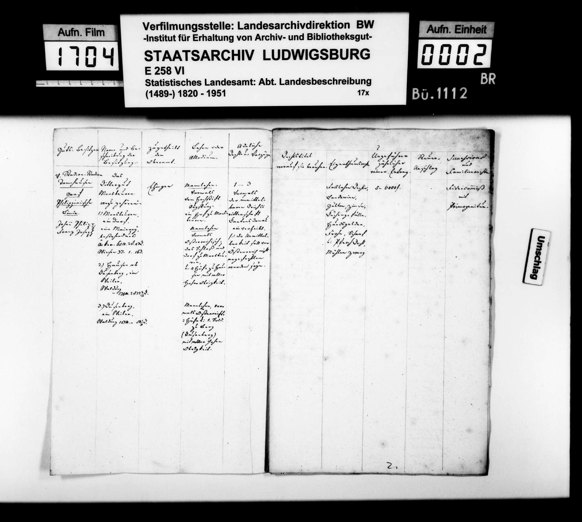 Liste der Rittergüter im Oberamt, Bild 1