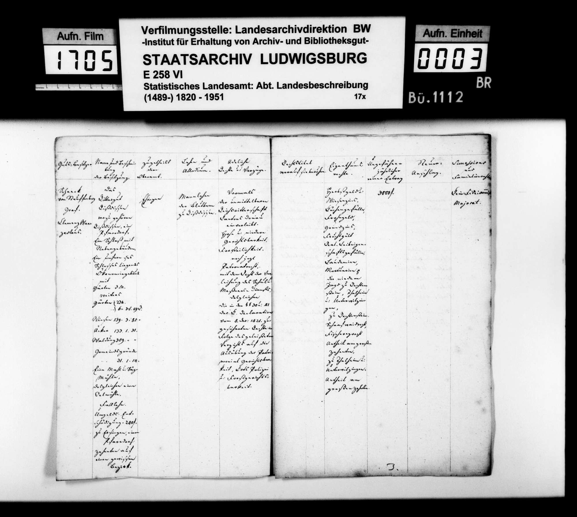 Liste der Rittergüter im Oberamt, Bild 2