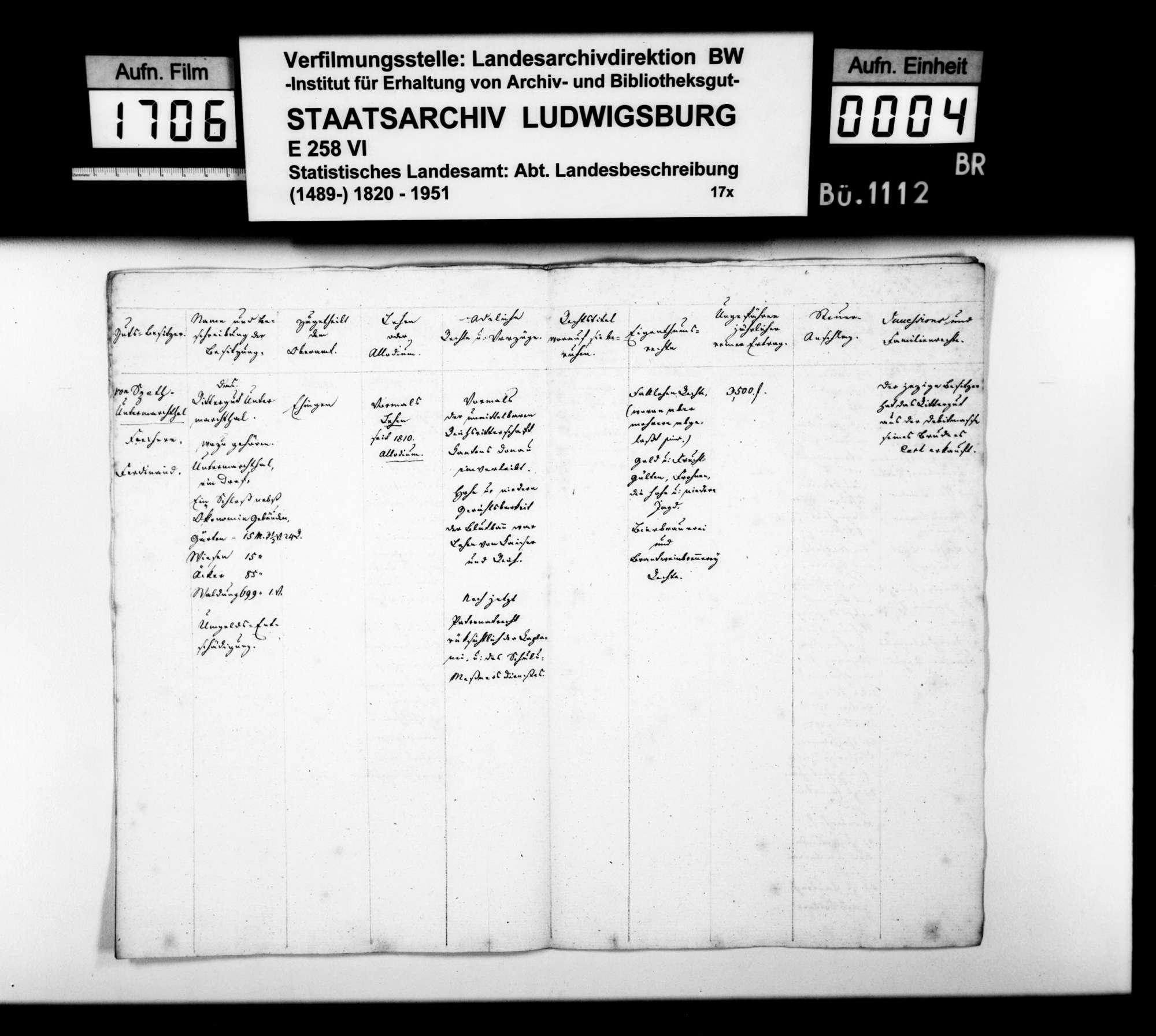 Liste der Rittergüter im Oberamt, Bild 3