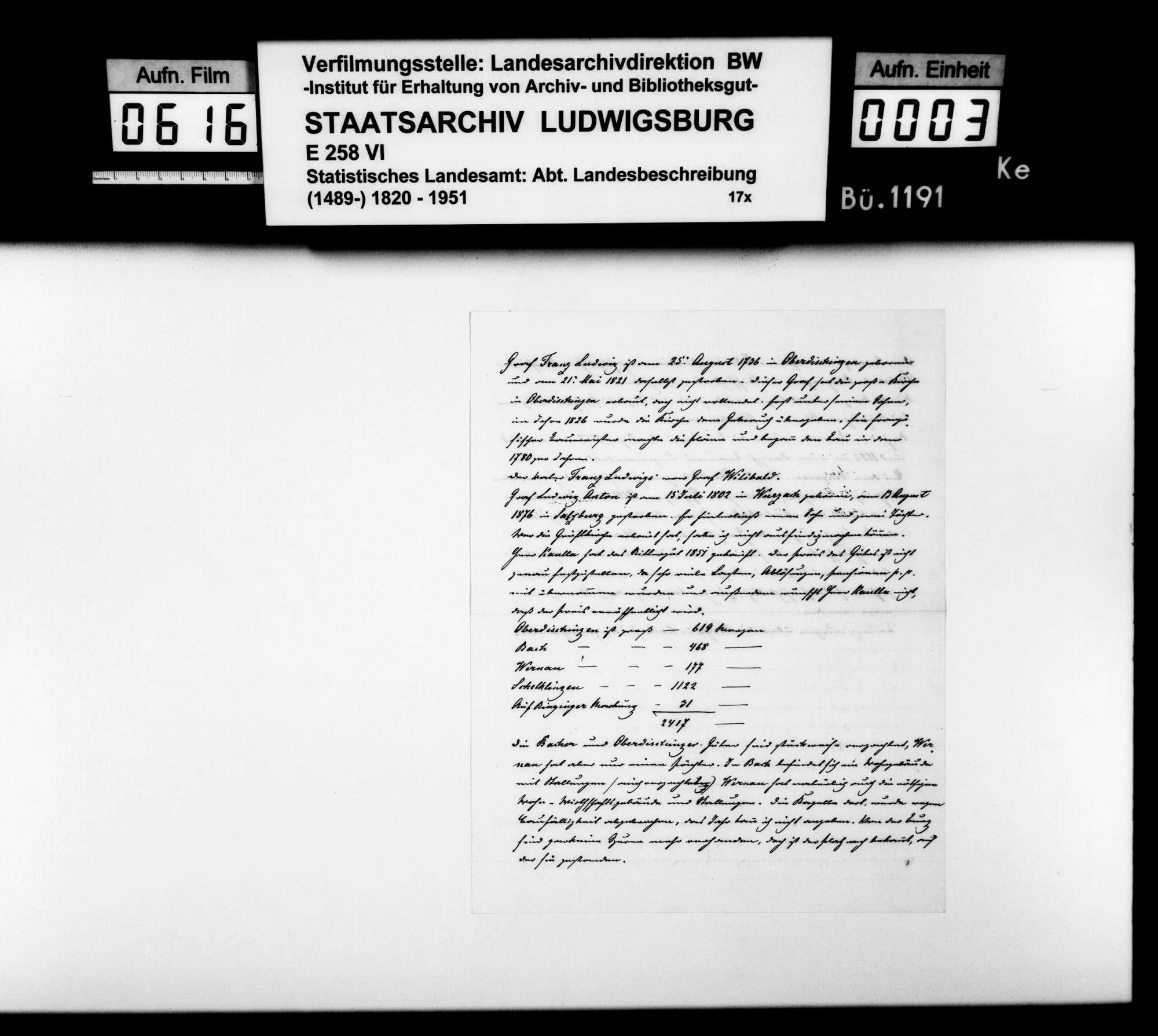Ortsbeschreibung von Oberdischingen, Bild 1