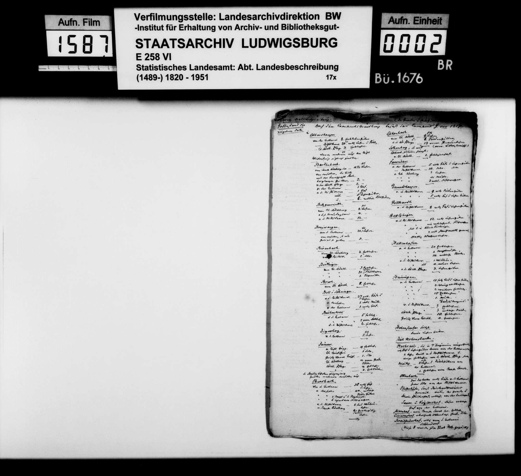 Notizen [des Finanzrats Rudolf Moser] zur Ortsbeschreibung von Göppingen, mit Auszügen aus Archivdokumenten, Bild 1