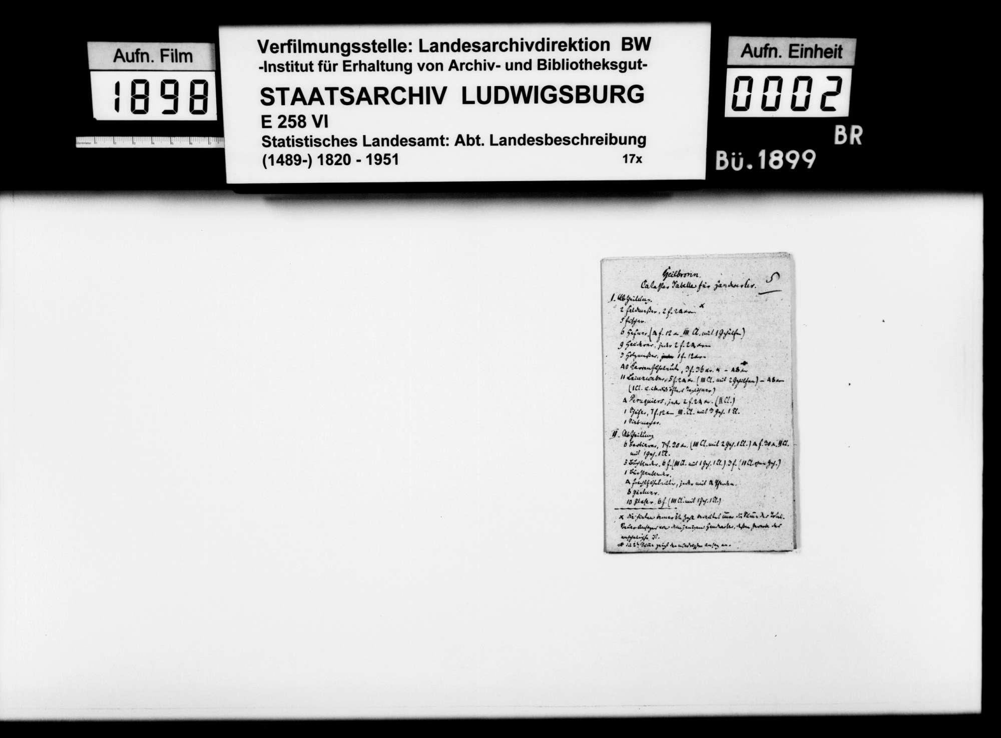 Notizen [des Sekretärs Weber im STB] zum Gebäudekataster und Gewerbekataster für Handwerker der Stadt Heilbronn, Bild 1