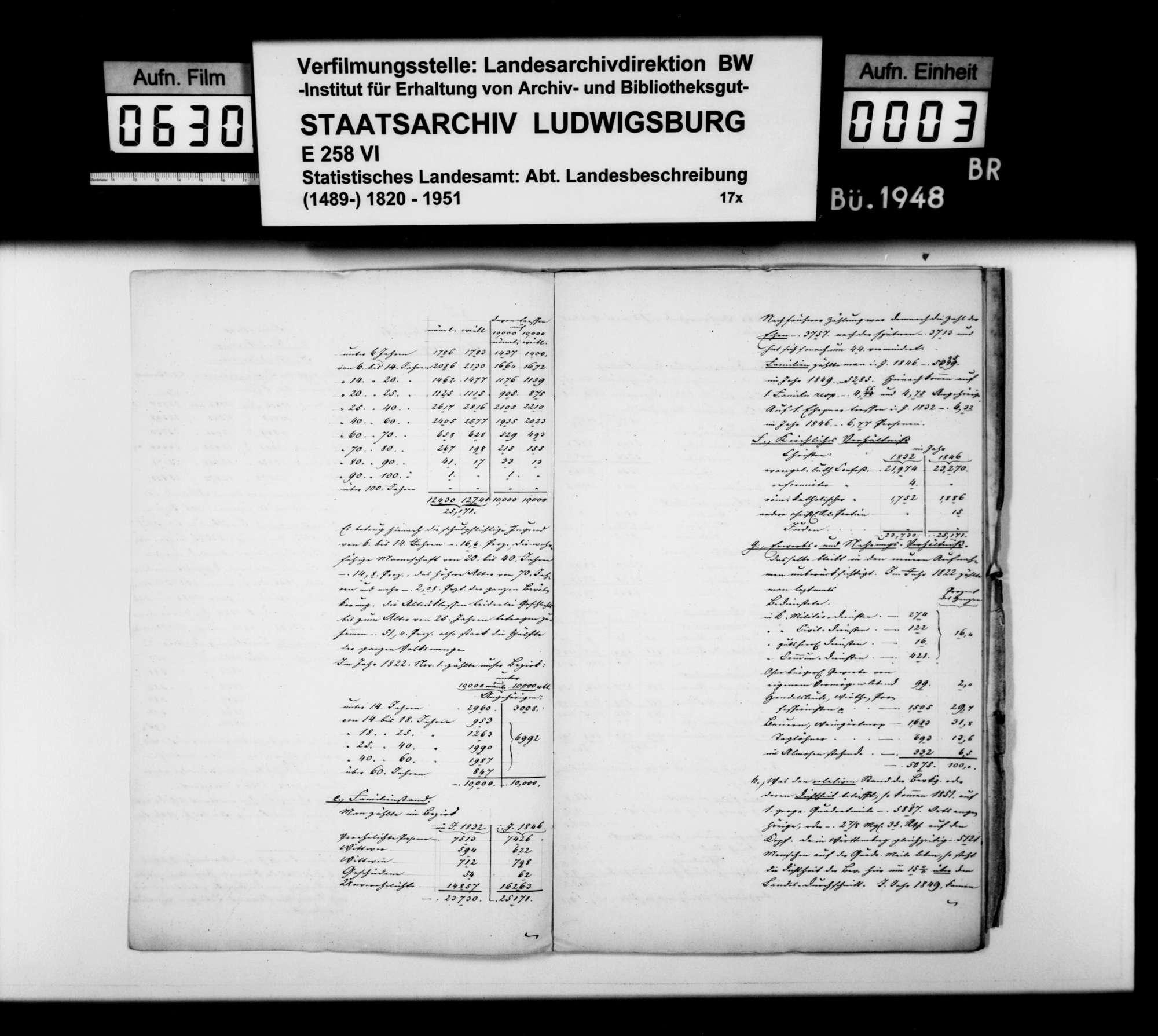 Bevölkerungsstatistik des Oberamts und der Stadt Herrenberg, erstellt von Trigonometer Diezel im STB, Bild 2