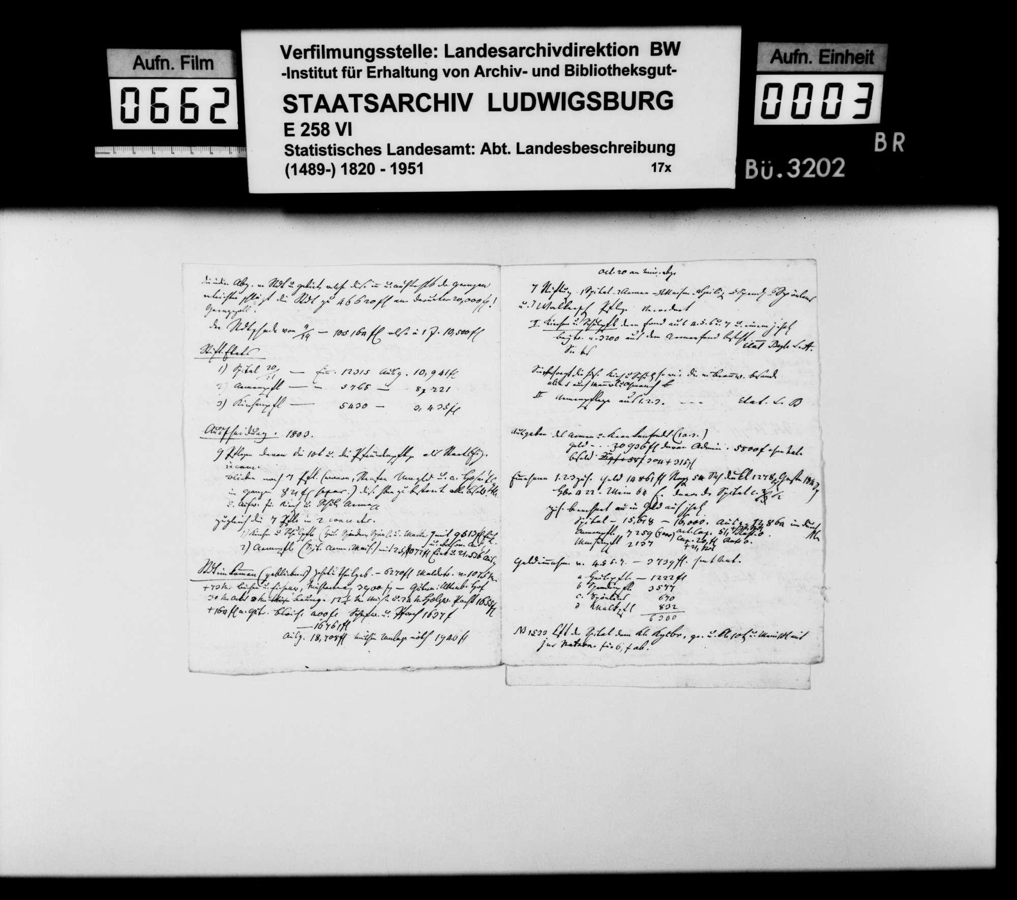 Notizen und Konzepte von Johann Daniel Georg Memminger zur OAB, Bild 2