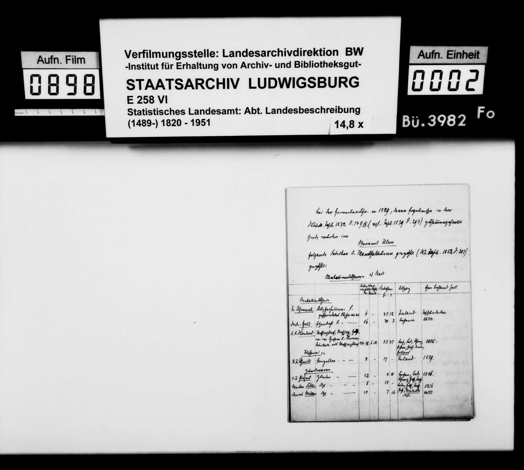 Gewerbestatistik des Oberamts, Bild 1