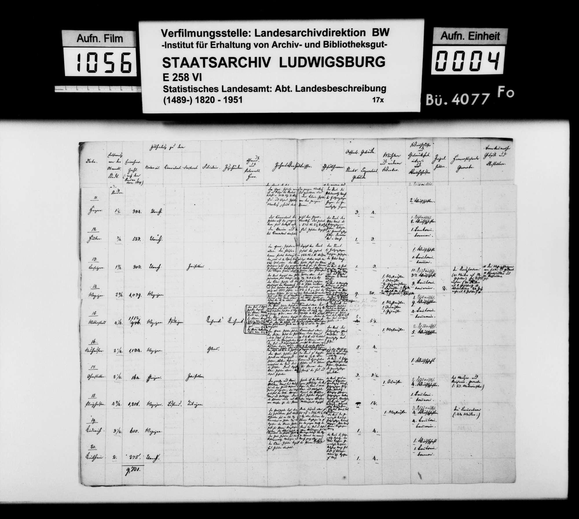 Grundgefälle, Reallasten und Zehnt im Oberamt und in Metzingen, Bild 3