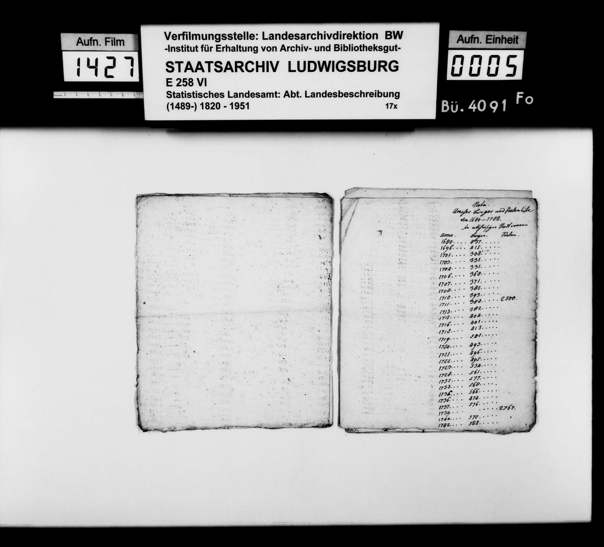 Notizen und Manuskriptfragmente des Pfarrers Gratianus aus Hengen zu Stadt und Oberamt Urach, Bild 3