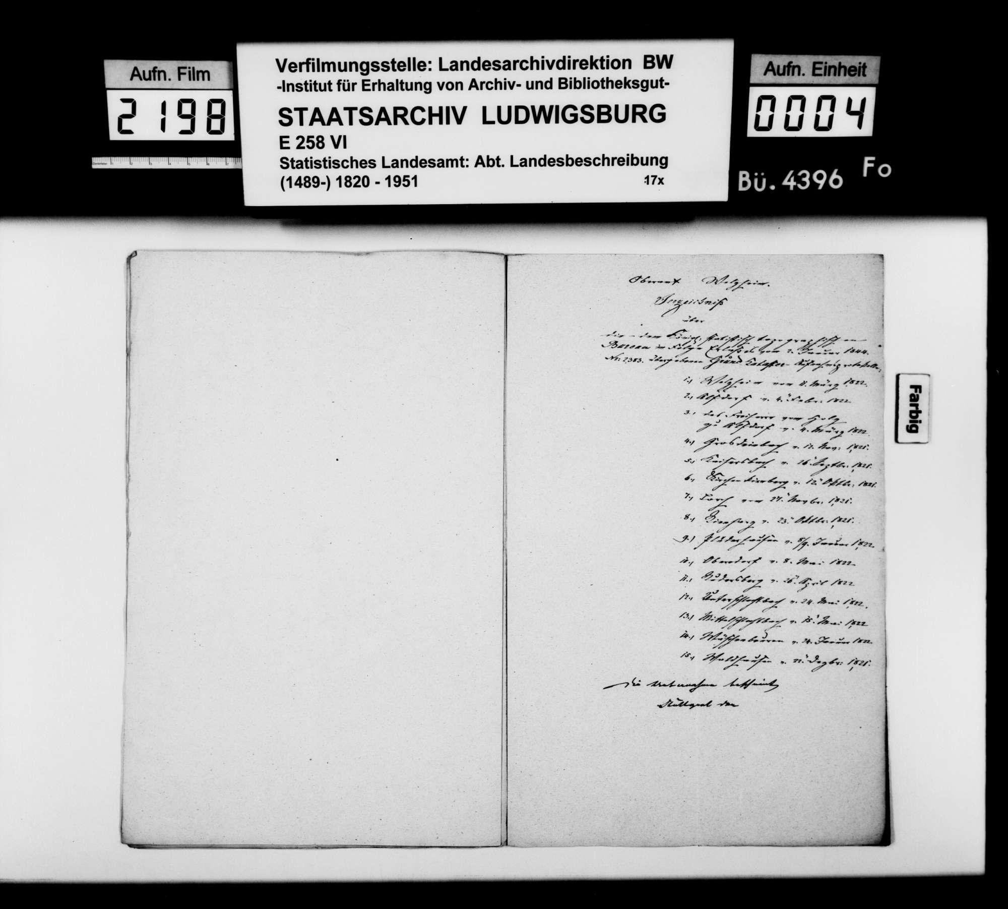 Ausleihe von Material anderer Behörden an das STB, Bild 3