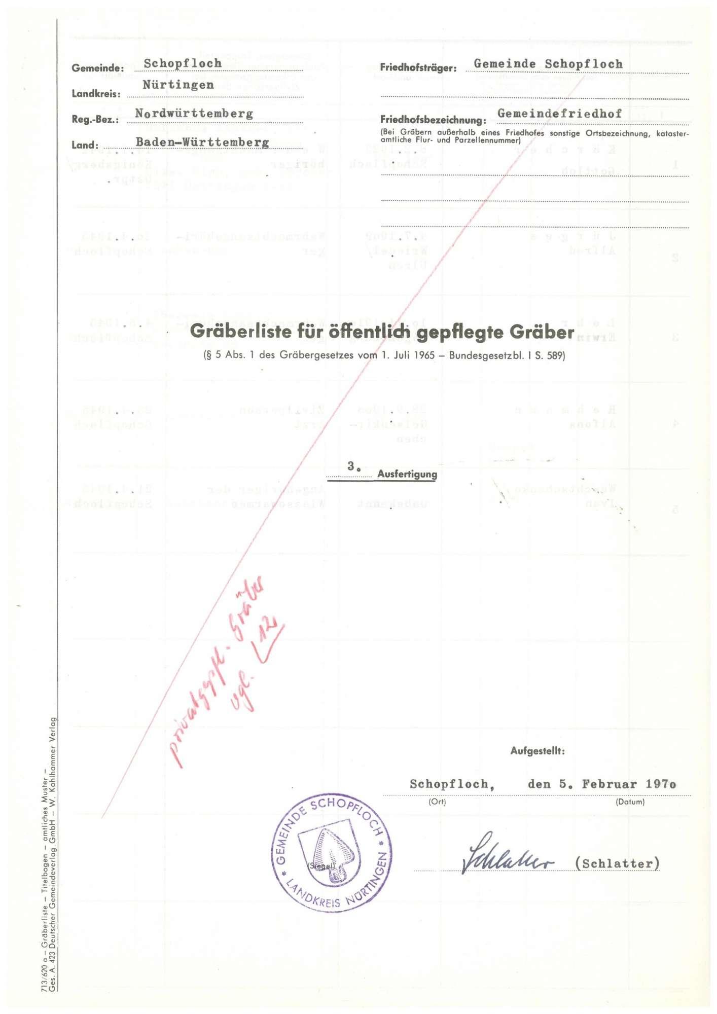Schopfloch, Bild 1