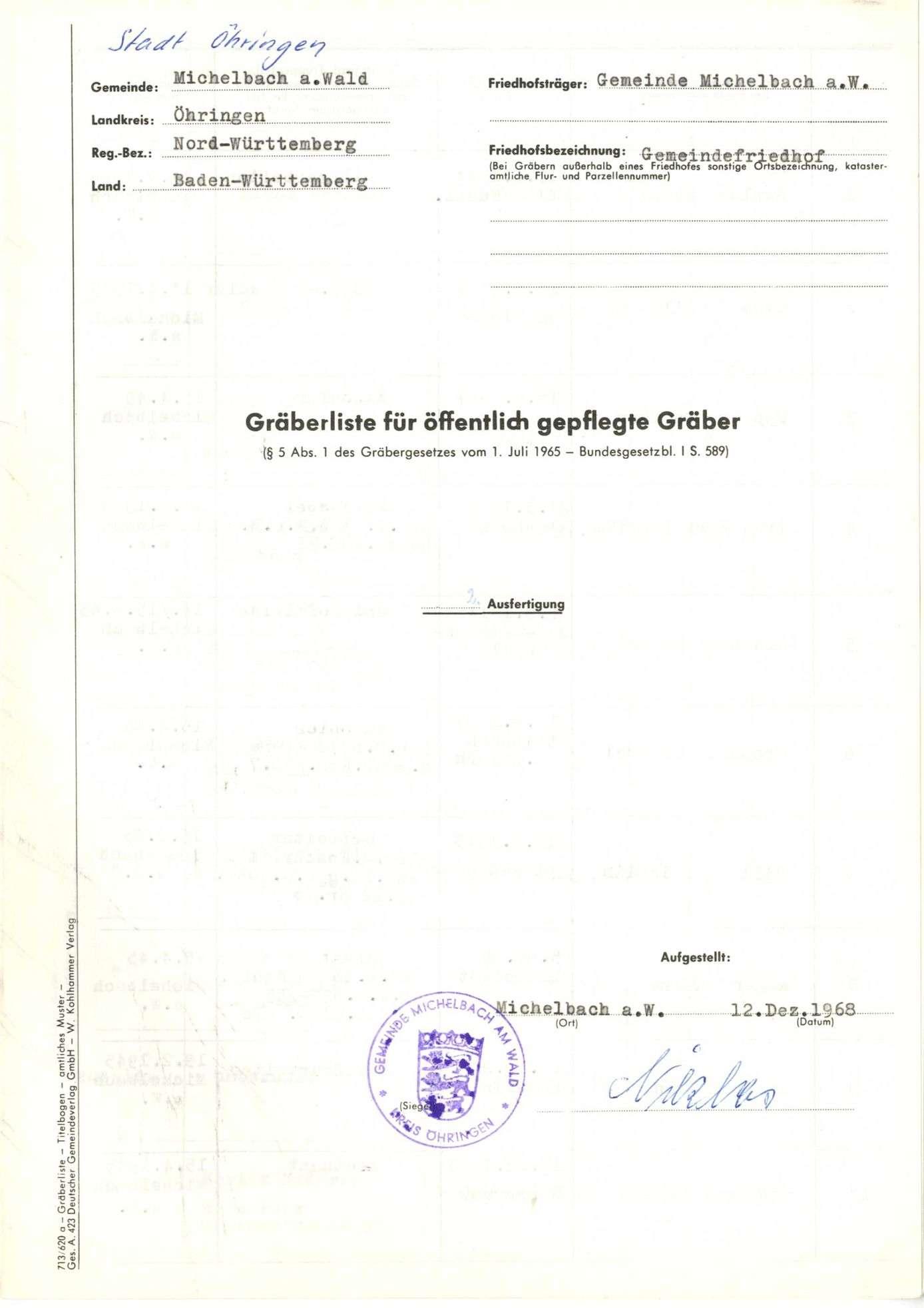 Michelbach a.W., Bild 1