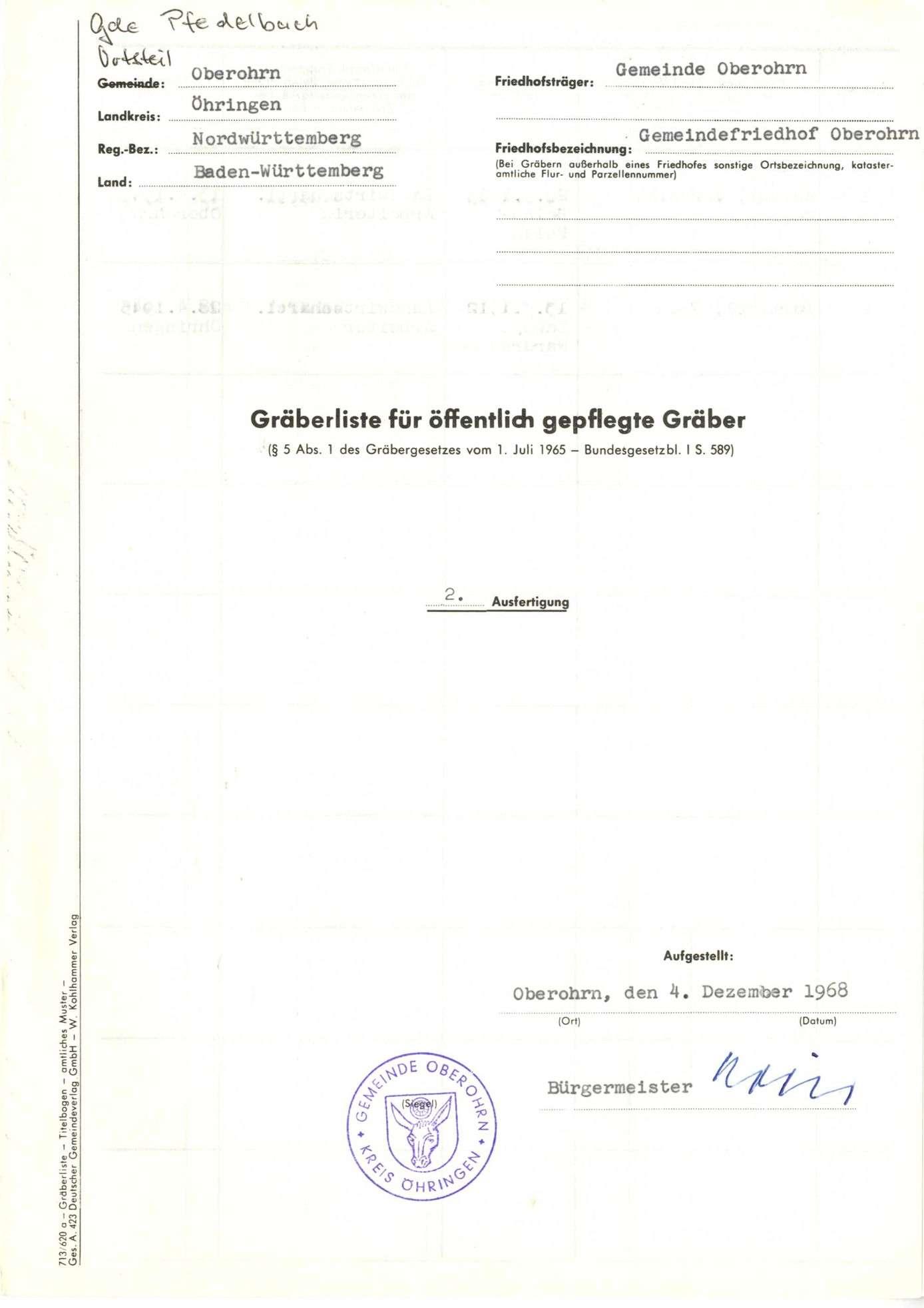 Oberohrn, Bild 1