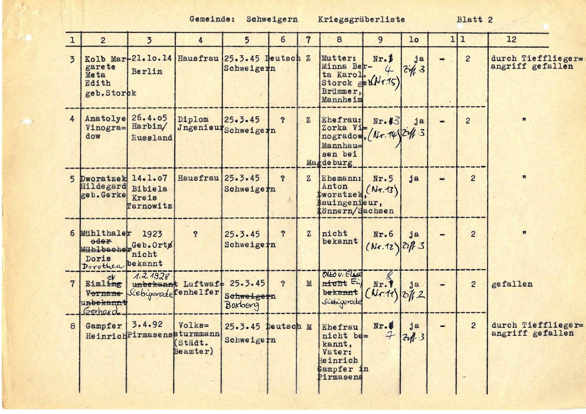 Schweigern, Bild 2